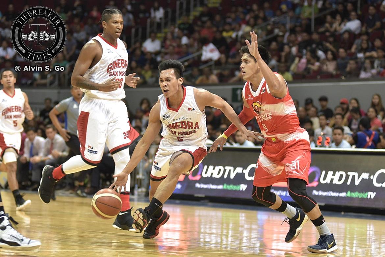 Philippine Sports News - Tiebreaker Times Scottie Thompson, Ginebra brace for Manila Clasico Basketball News PBA  Scottie Thompson PBA Season 42 Barangay Ginebra San Miguel 2017 PBA Governors Cup