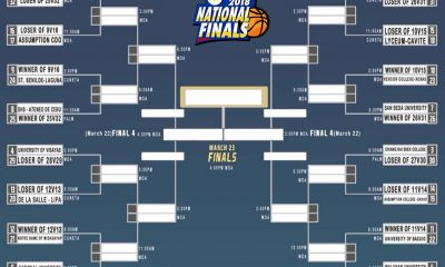 Philippine Sports News - Tiebreaker Times Start filling up your brackets as NBTC National Finals set to open curtains Basketball NBTC News  Eric Altamirano 2018 NBTC Season