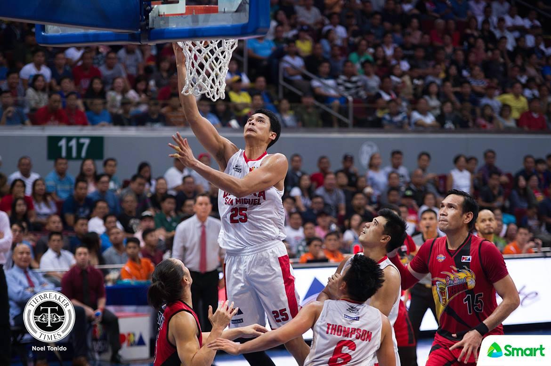 2018 pba philippine cup semifinals game 3 – ginebra def san miguel – japeth aguilar