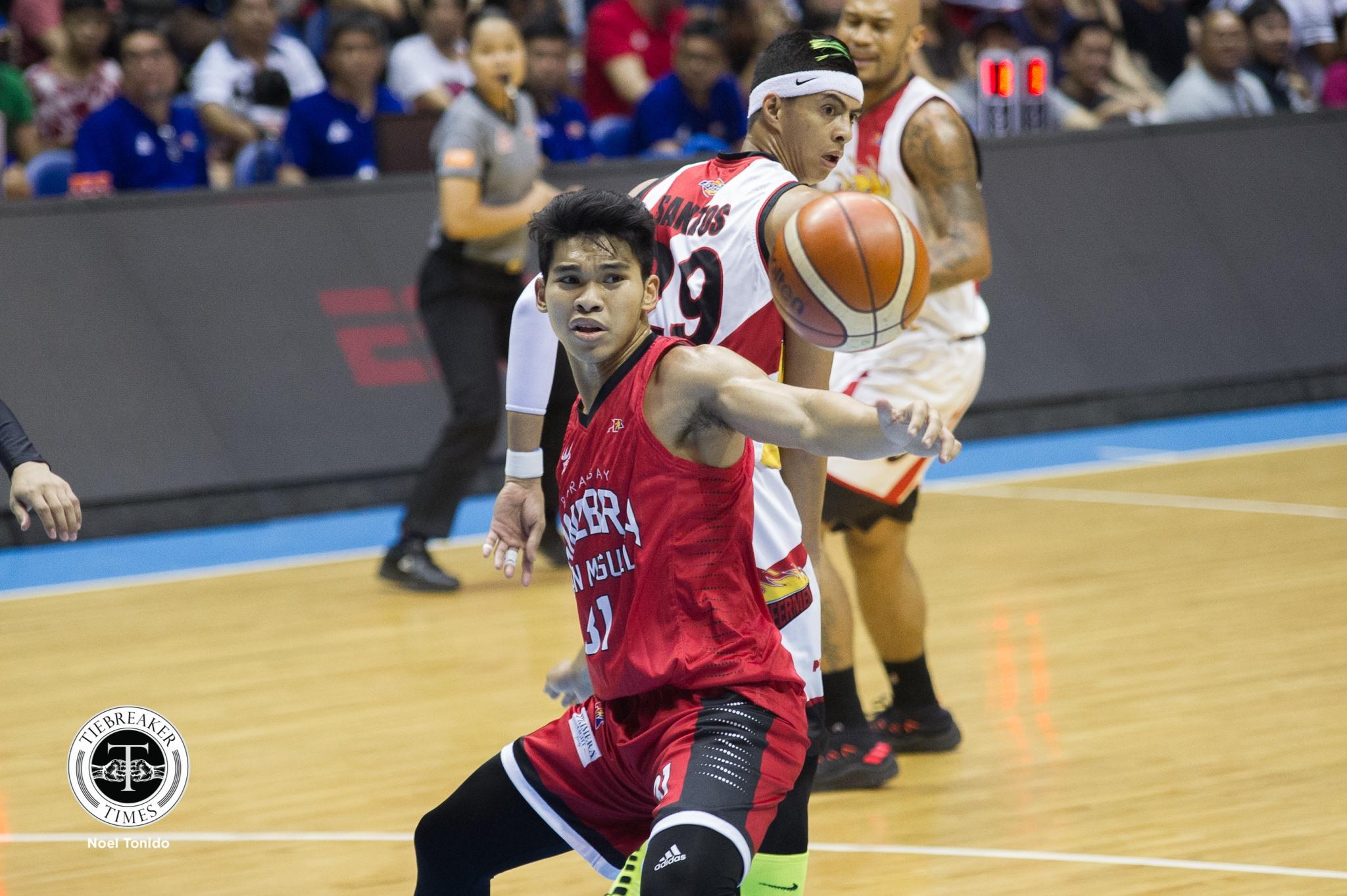 Tiebreaker Times Aljon Mariano steps up for injury-hit Ginebra Basketball News PBA  PBA Season 43 Joe Devance Barangay Ginebra San Miguel Aljon Mariano 2018 PBA Governors Cup