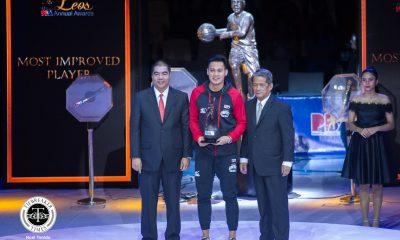 Tiebreaker Times Scottie Thompson wins another MIP award Basketball News PBA  Scottie Thompson PBA Season 44 Barangay Ginebra San Miguel 2018 PBA Leo Awards