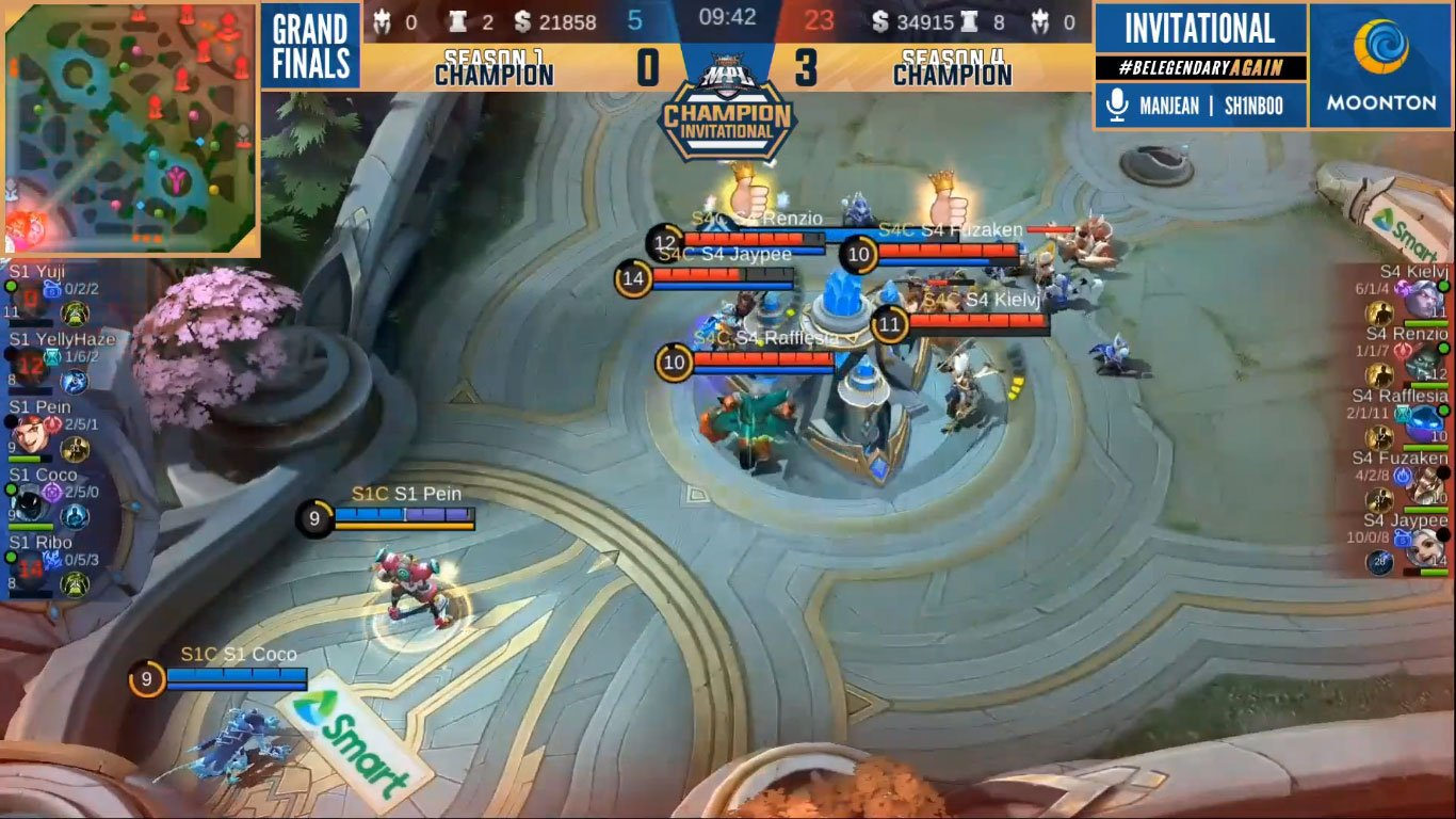 Tiebreaker Times Sunsparks posts GOAT status, sweeps MCI ESports Mobile Legends News  Sunsparks Rafflesia Kielvj Jaypee Fuzaken Aether Main 2020 MPL-PH Champion Invitational