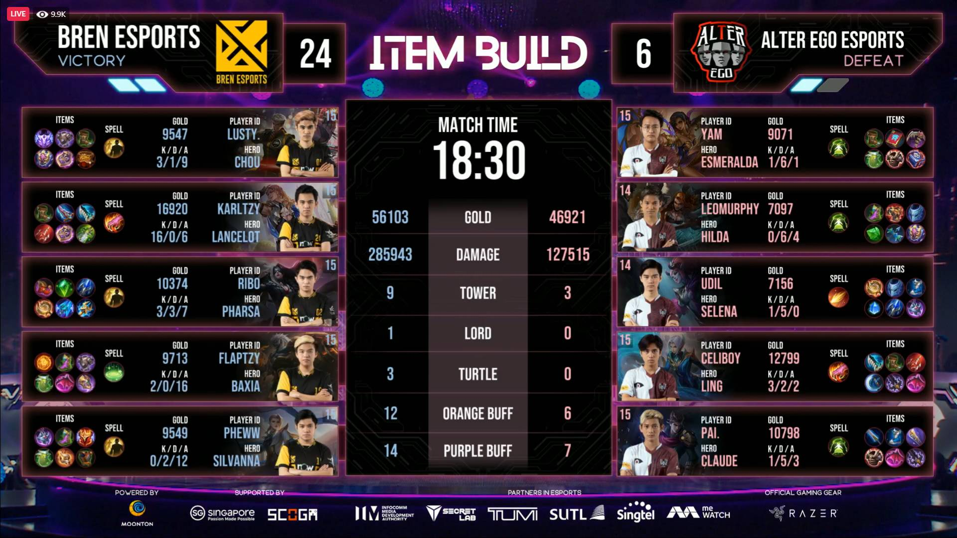 2021-M2-World-Championship-BREN-def-Alter-Ego-2-Game-Three KarlTzy boots out Alter Ego, lifts BREN Esports to M2 Lower Bracket Finals ESports Mobile Legends MPL-PH News  - philippine sports news