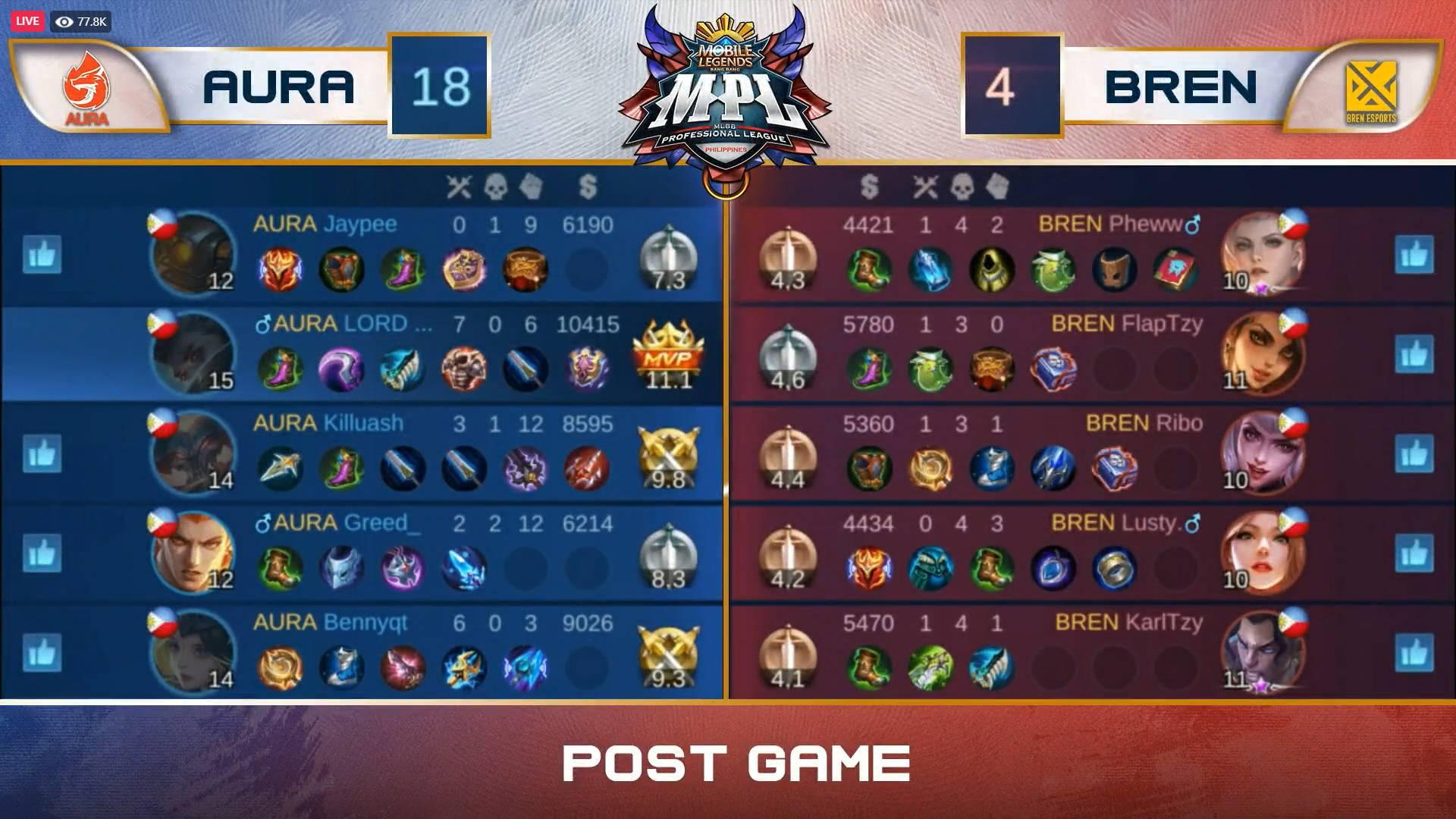 MPL-PH-7-AURA-def-BREN-Game-2 Aura PH continues BREN's woes in MPL-PH 7 ESports Mobile Legends MPL-PH News  - philippine sports news