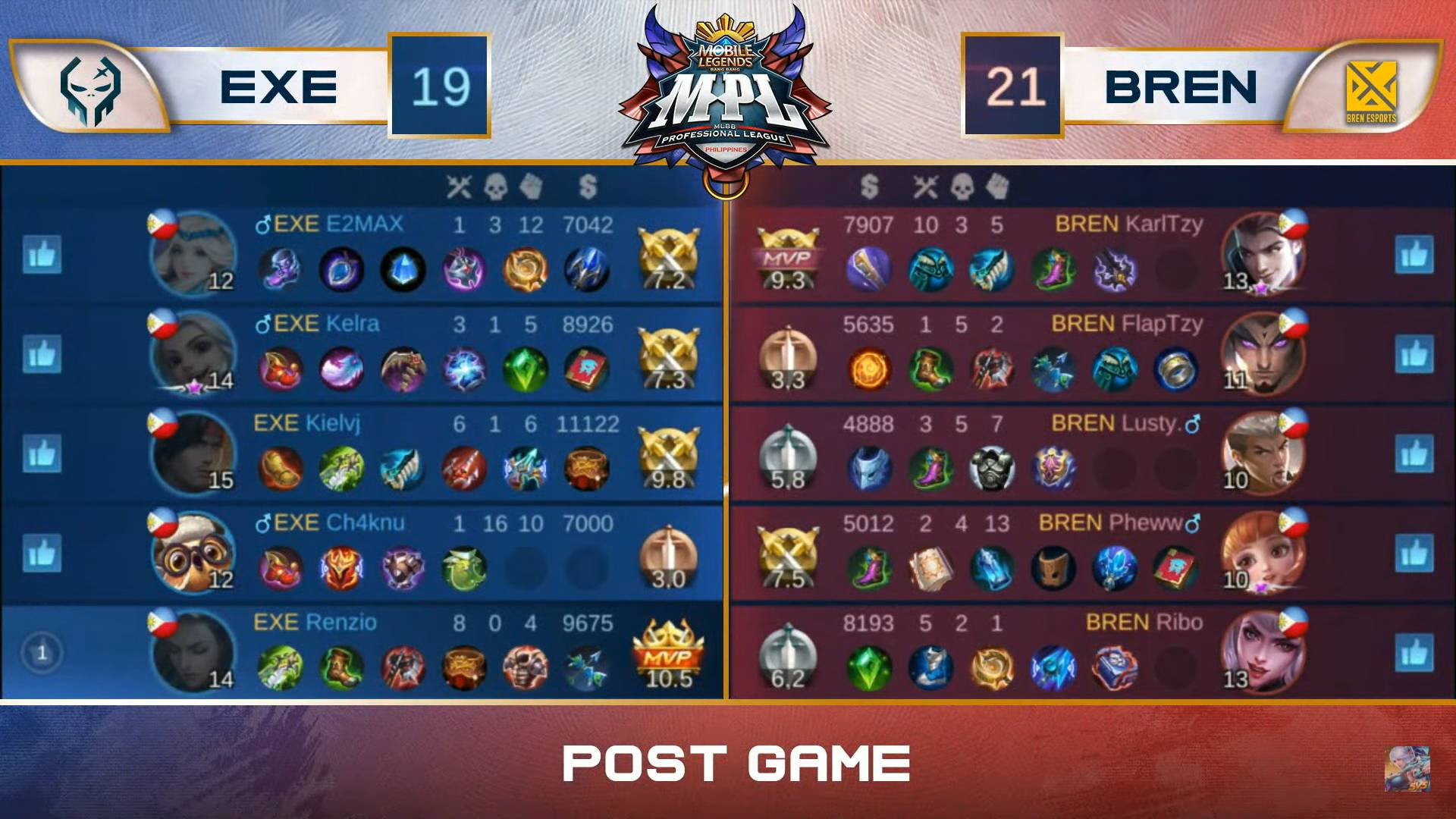 MPL-PH-7-Bren-def-Exe-Game-1 BREN finally breaks through in MPL PH 7, outlasts Execration ESports Mobile Legends MPL-PH News  - philippine sports news
