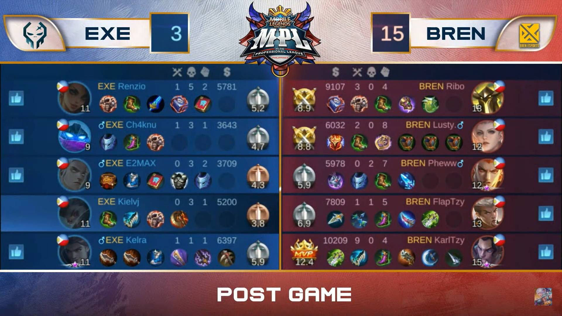 MPL-PH-7-Bren-def-Exe-Game-2 BREN finally breaks through in MPL PH 7, outlasts Execration ESports Mobile Legends MPL-PH News  - philippine sports news