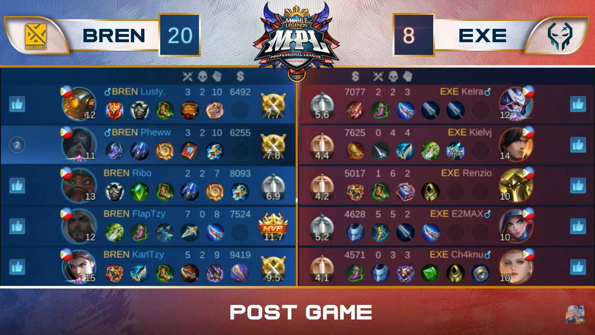 MPL-PH-7-Bren-def-Exe-Game-3 BREN finally breaks through in MPL PH 7, outlasts Execration ESports Mobile Legends MPL-PH News  - philippine sports news