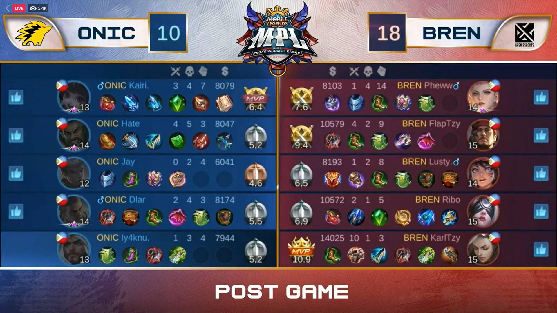 MPL-PH-7-Onic-def-Bren-Game-1 Kairi makes god bleed as ONIC upsets world champ BREN in MPL-PH ESports Mobile Legends MPL-PH News  - philippine sports news