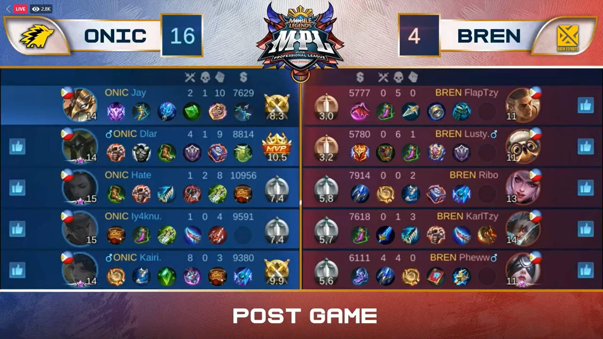 MPL-PH-7-Onic-def-Bren-Game-3 Kairi makes god bleed as ONIC upsets world champ BREN in MPL-PH ESports Mobile Legends MPL-PH News  - philippine sports news