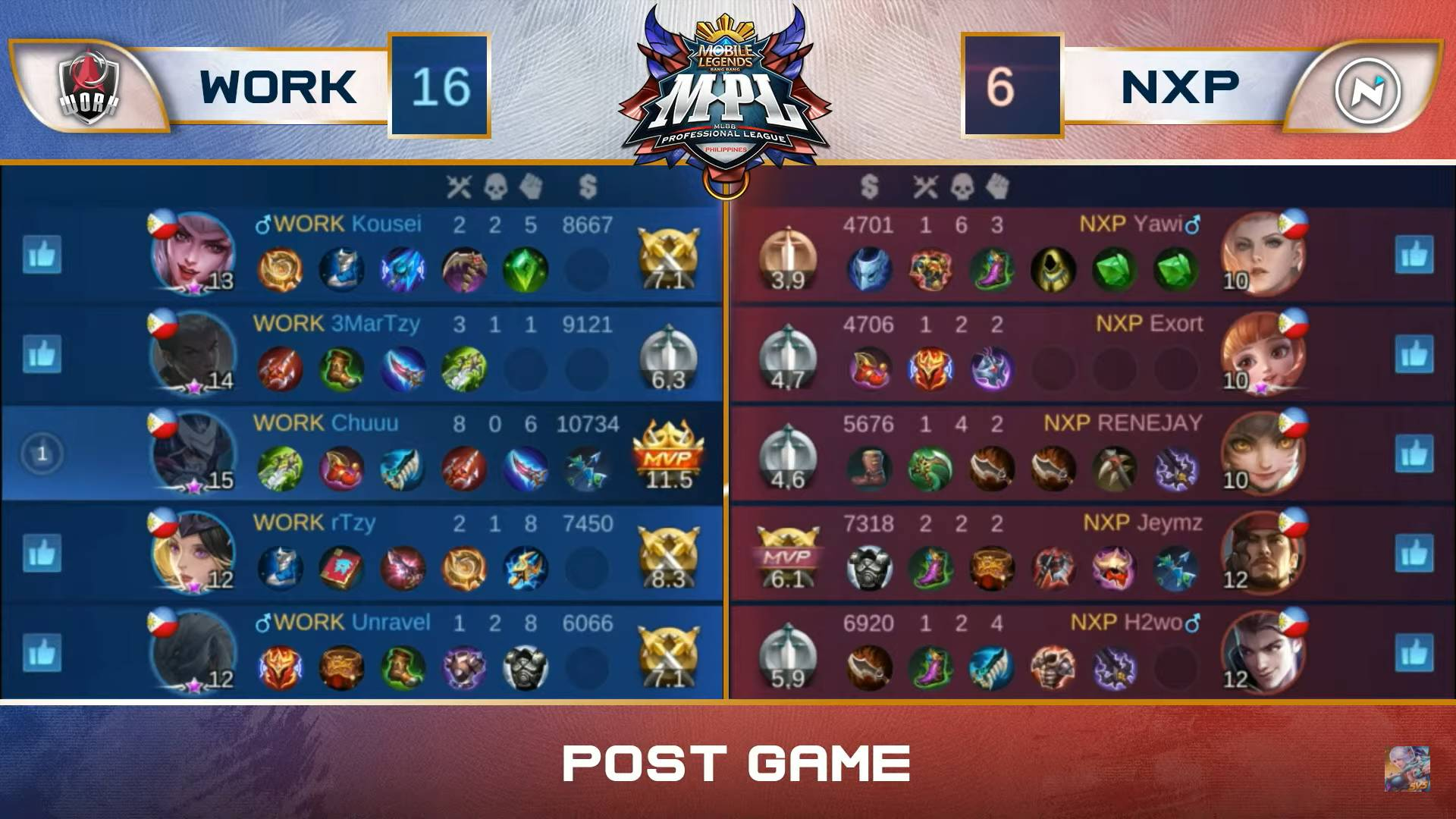 MPL-PH-7-Work-Auster-def-Nexplay-Game-3 Work Auster notches first-ever MPL-PH win, shocks Nexplay ESports Mobile Legends MPL-PH News  - philippine sports news