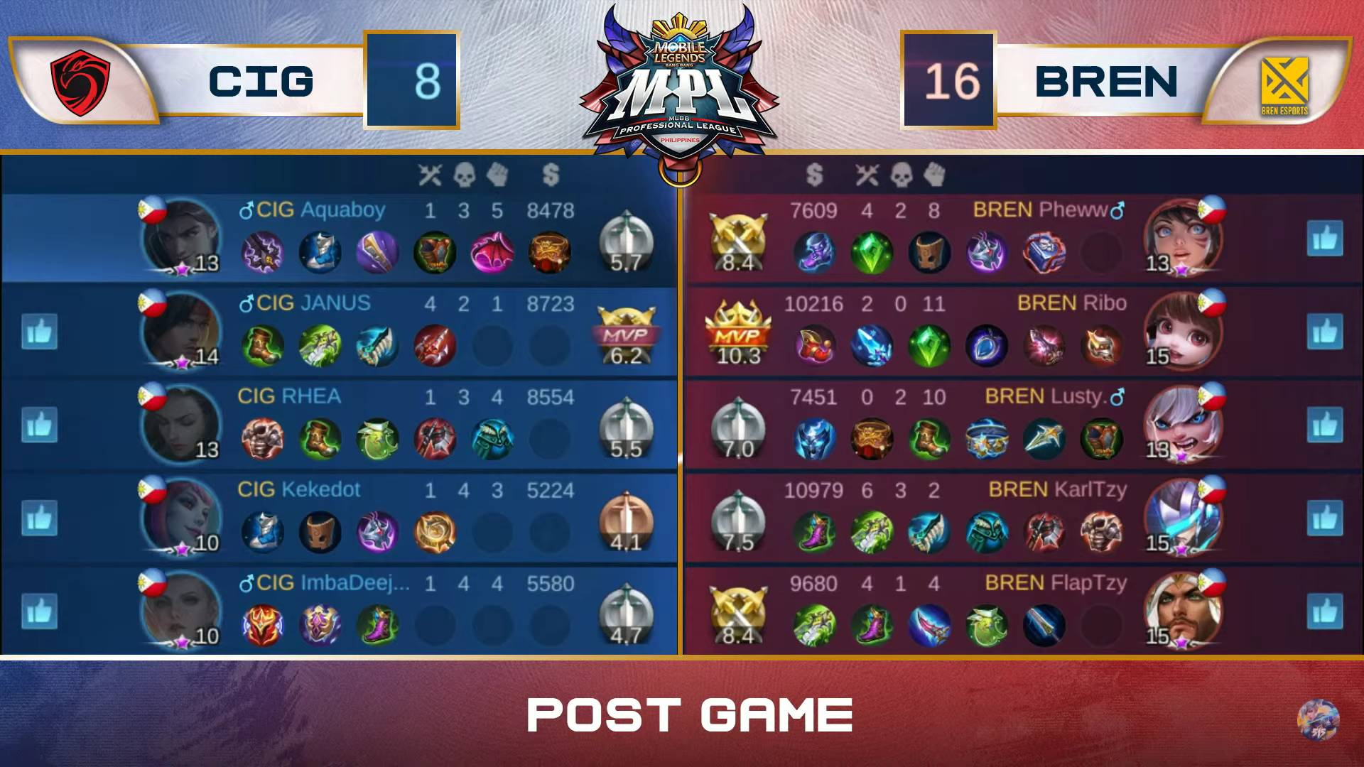 MPL-PH-7-BREN-def-Cignal-Game-1 KarlTzy dazzles anew as BREN outlasts Cignal in MPL-PH 7 ESports Mobile Legends MPL-PH News  - philippine sports news