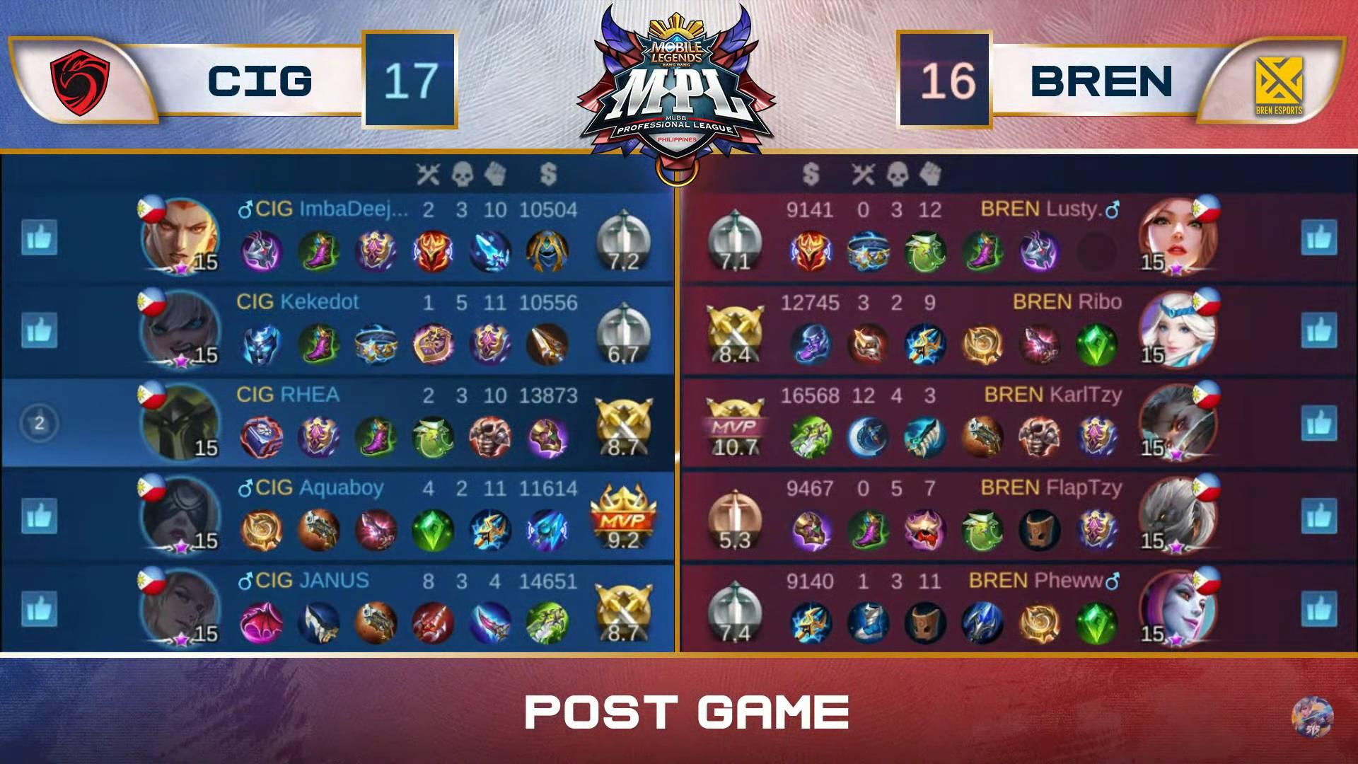 MPL-PH-7-BREN-def-Cignal-Game-2 KarlTzy dazzles anew as BREN outlasts Cignal in MPL-PH 7 ESports Mobile Legends MPL-PH News  - philippine sports news