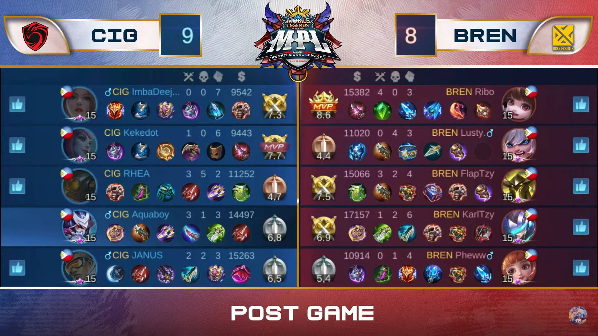 MPL-PH-7-BREN-def-Cignal-Game-3 KarlTzy dazzles anew as BREN outlasts Cignal in MPL-PH 7 ESports Mobile Legends MPL-PH News  - philippine sports news