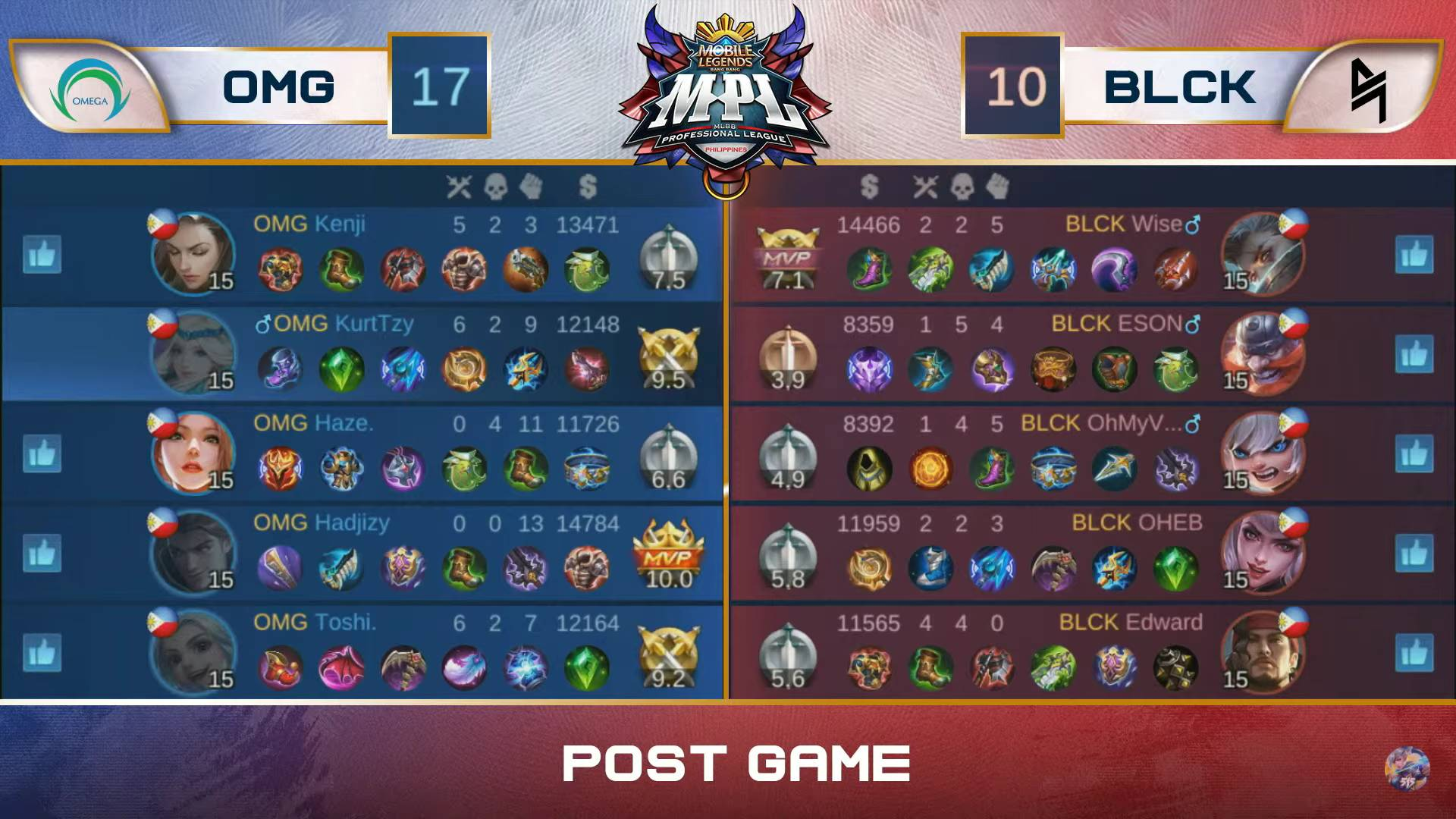 MPL-PH-7-Blacklist-def-Omega-Game-2 Blacklist remains unblemished, deals Omega third straight loss in MPL-PH ESports Mobile Legends MPL-PH News  - philippine sports news