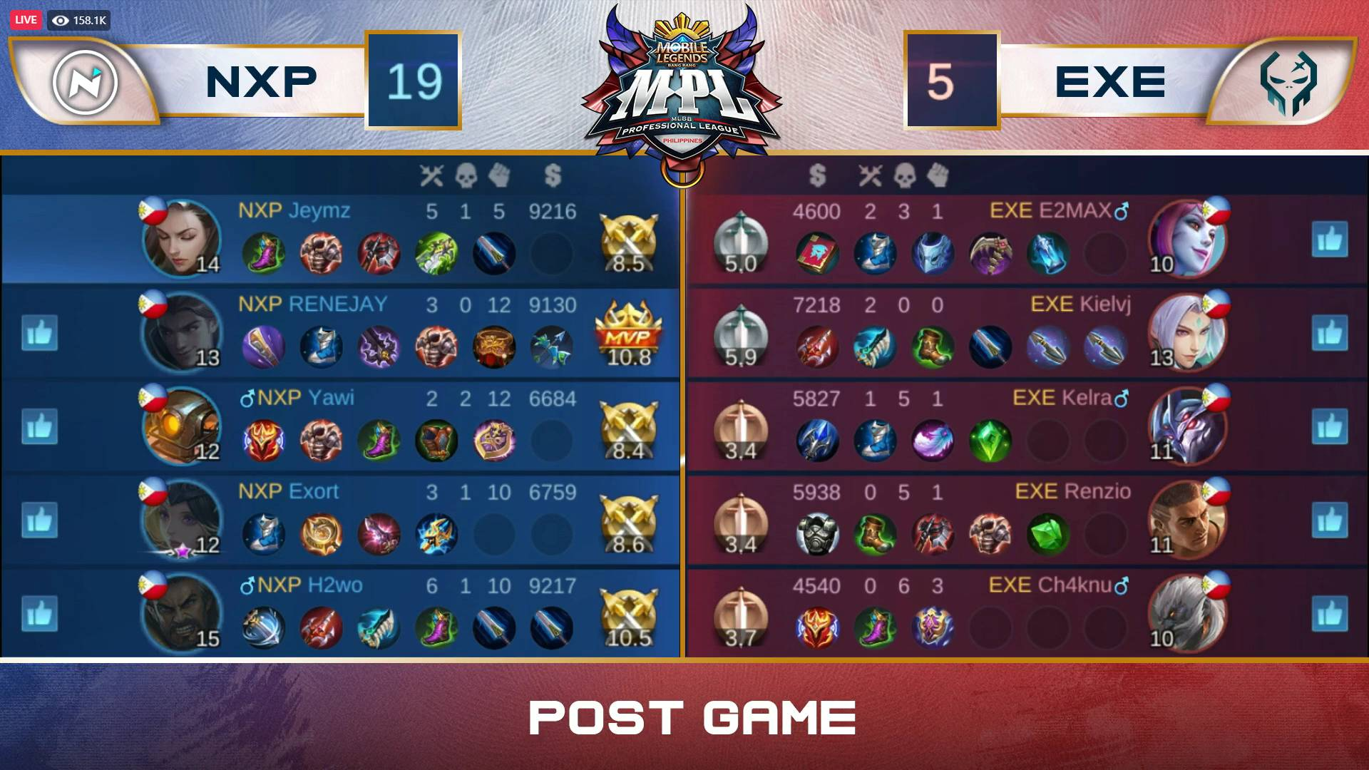 MPL-PH-7-Execration-def-NXP-Game-2 Renzio's Paquito lifts Execration past NexPlay, creates logjam in MPL PH Group B Uncategorized  - philippine sports news