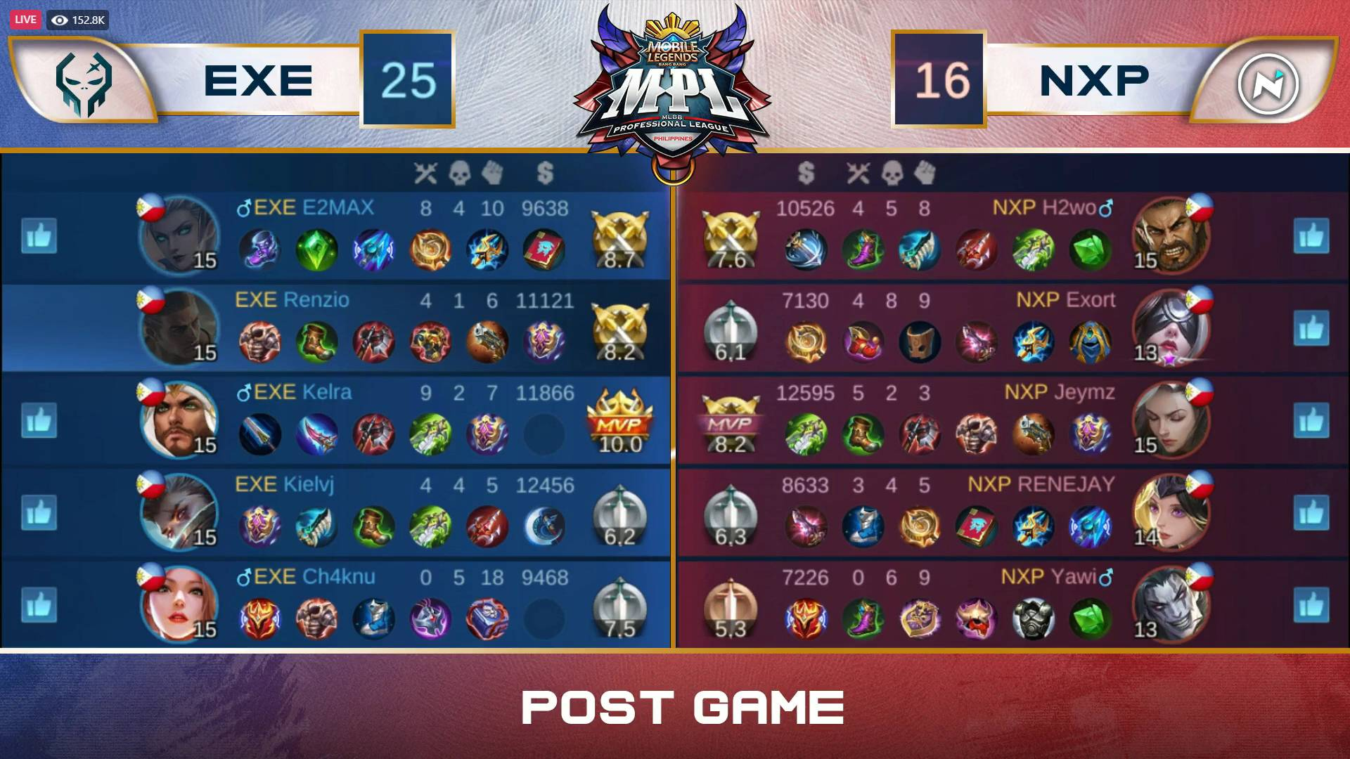 MPL-PH-7-Execration-def-NXP-Game-3 Renzio's Paquito lifts Execration past NexPlay, creates logjam in MPL PH Group B Uncategorized  - philippine sports news