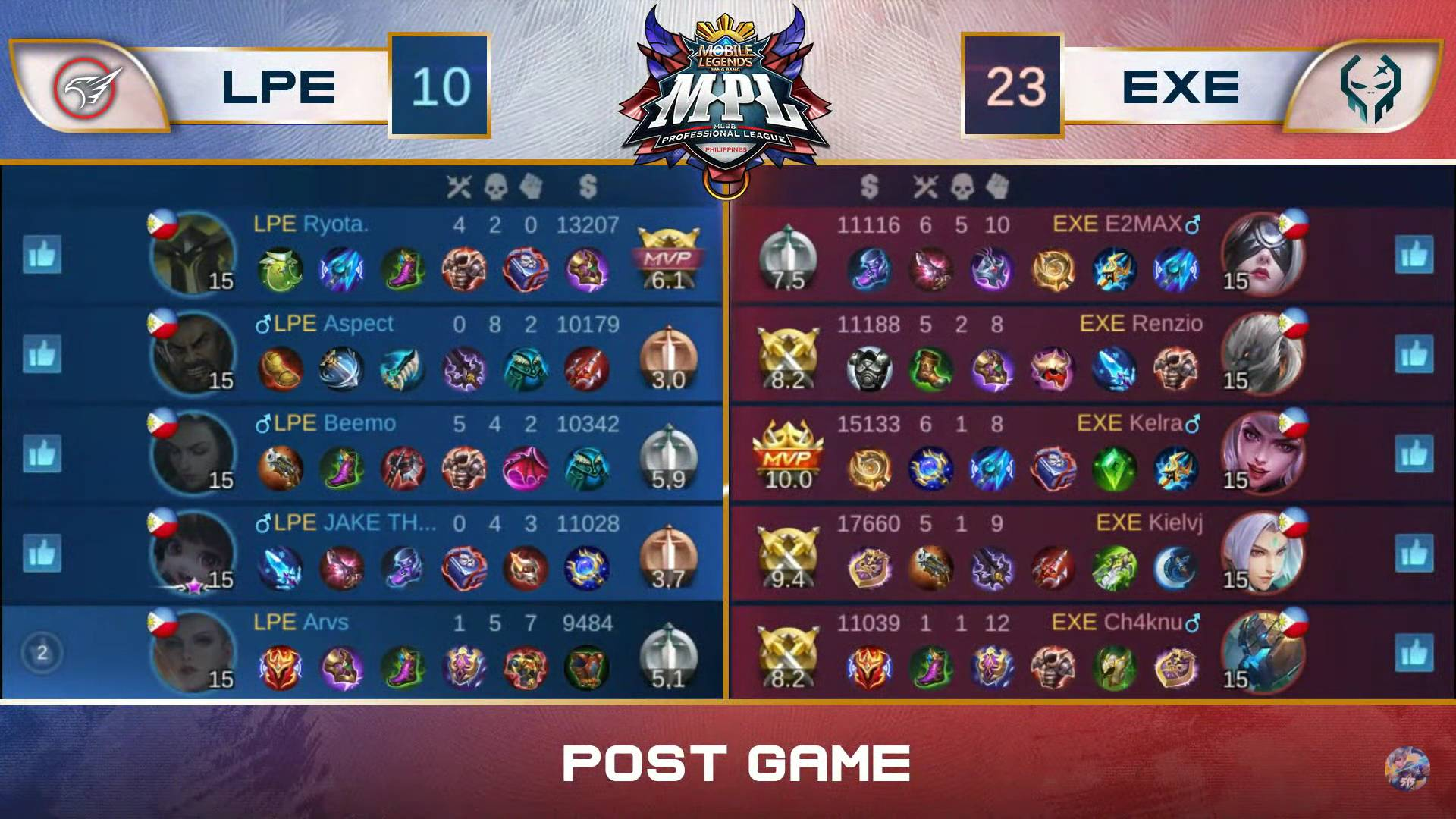 MPL-PH-7-Execration-def-Playbook-Game-1 Kielvj survives early Playbook pressure as Execration rises to top of MPL PH B ESports Mobile Legends MPL-PH News  - philippine sports news