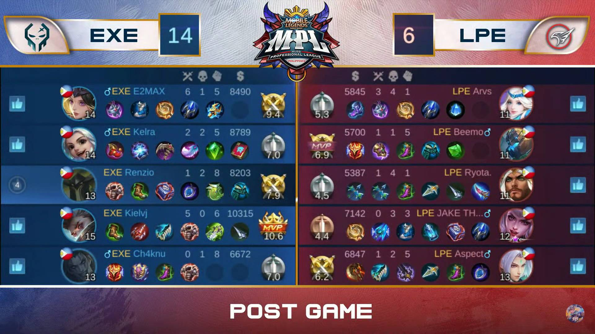 MPL-PH-7-Execration-def-Playbook-Game-2 Kielvj survives early Playbook pressure as Execration rises to top of MPL PH B ESports Mobile Legends MPL-PH News  - philippine sports news