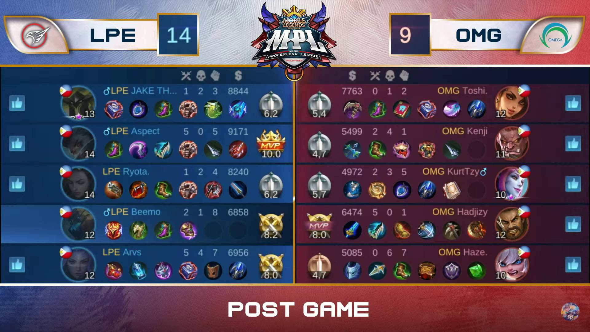 MPL-PH-7-Playbook-def-Omega-Game-1 Beemo plays hero as Playbook shocks Omega for second win in MPL-PH ESports Mobile Legends MPL-PH News  - philippine sports news