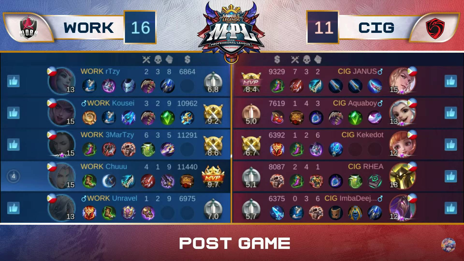 MPL-PH-7-Work-Auster-def-Cignal-Game-2 Work Auster continues to roll in MPL-PH, keeps Cignal struggling ESports Mobile Legends MPL-PH News  - philippine sports news