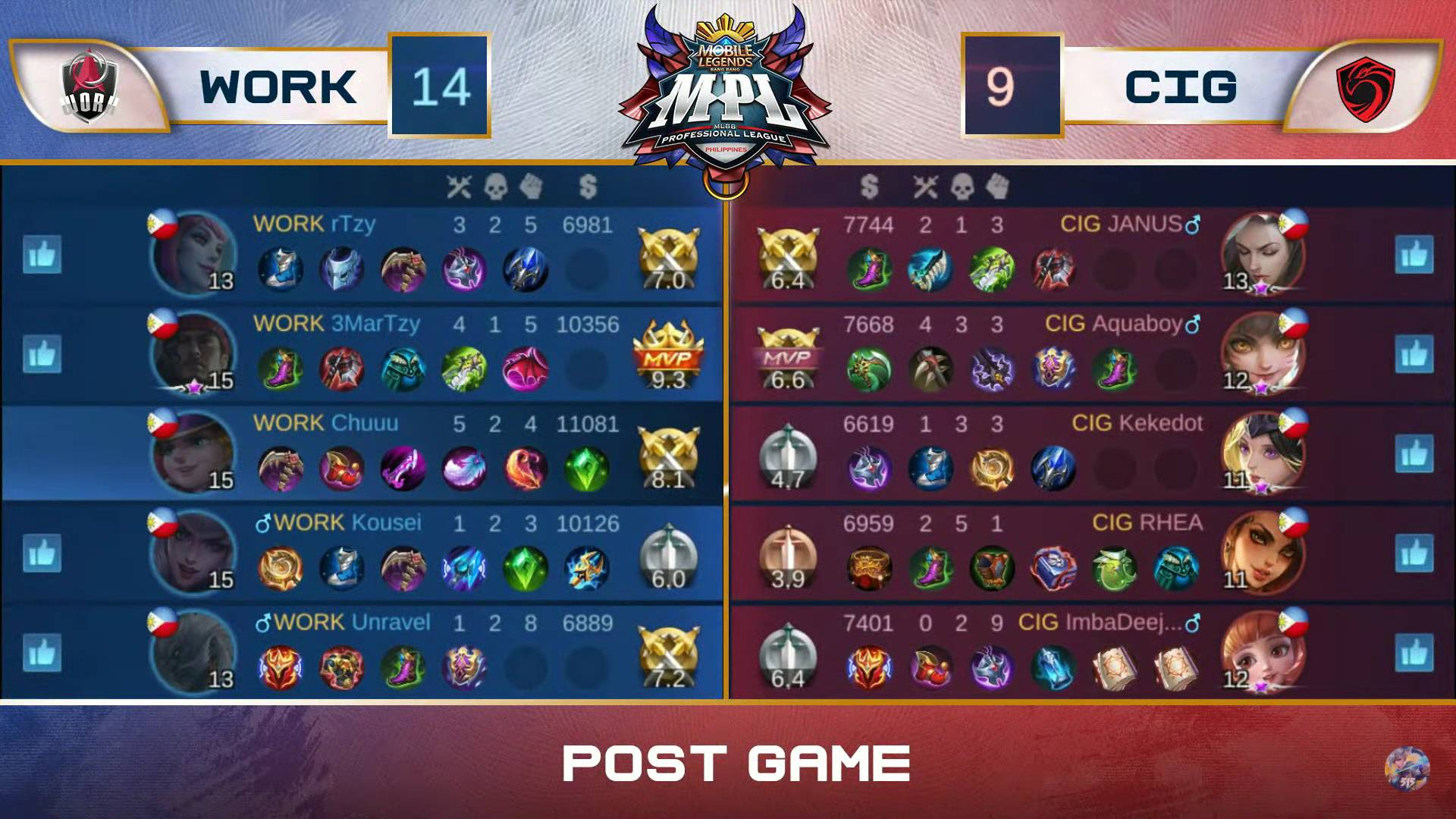 MPL-PH-7-Work-Auster-def-Cignal-Game-One Work Auster continues to roll in MPL-PH, keeps Cignal struggling ESports Mobile Legends MPL-PH News  - philippine sports news