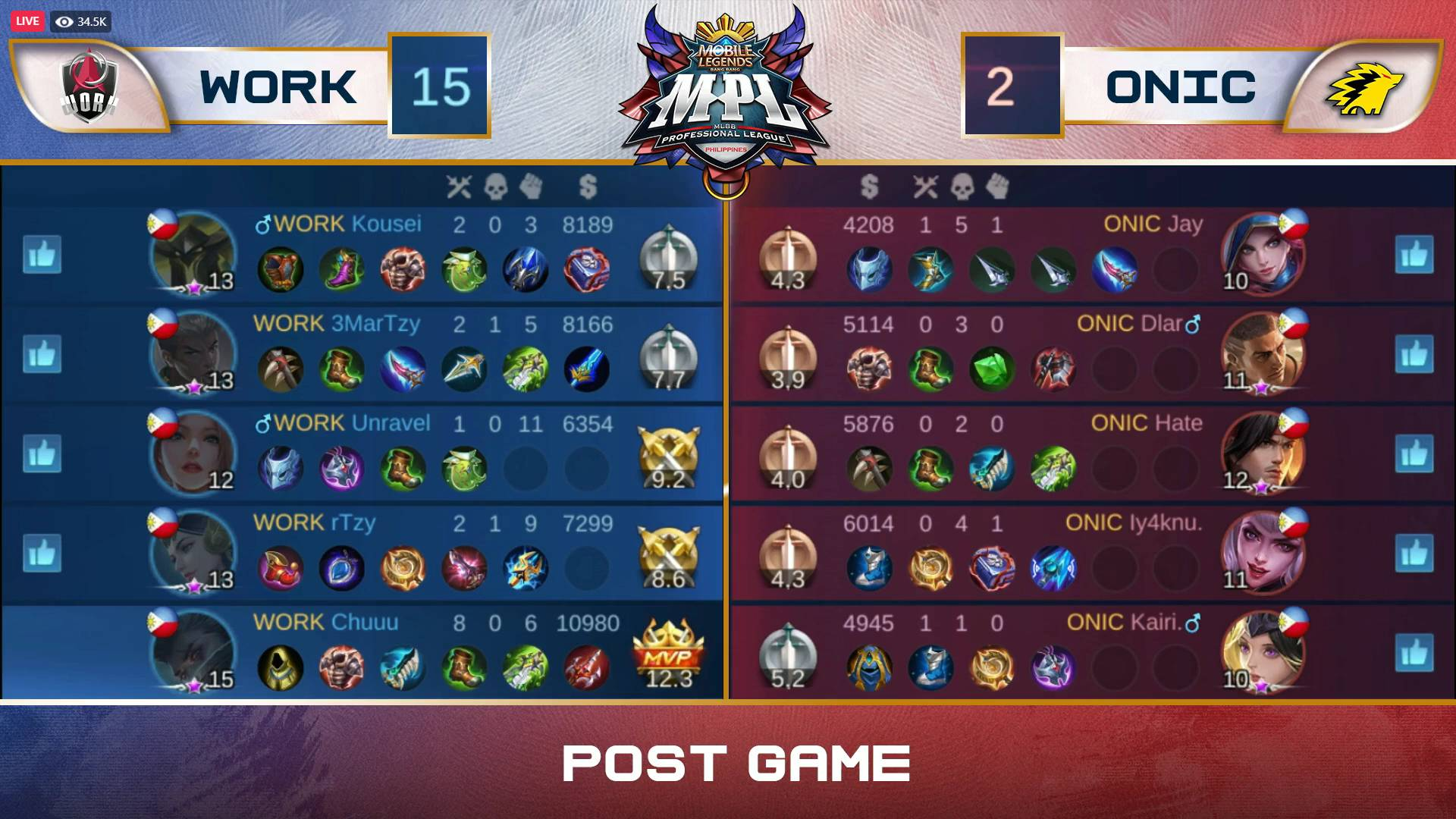 MPL-PH-7-Work-Auster-def-ONIC-Game-One Chuuu delivers in clutch as Work Auster stuns ONIC PH in MPL-PH ESports Mobile Legends MPL-PH News  - philippine sports news