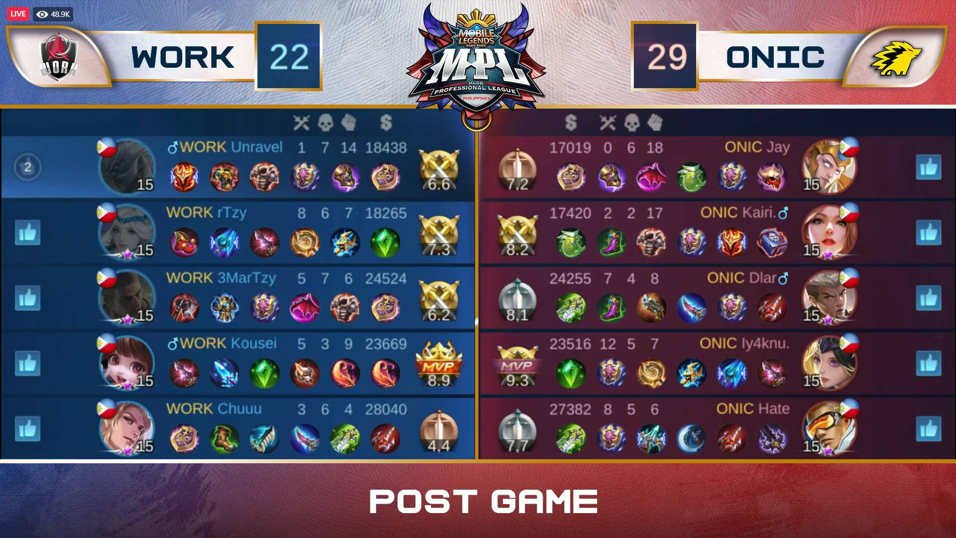 MPL-PH-7-Work-Auster-def-ONIC-Game-Two Chuuu delivers in clutch as Work Auster stuns ONIC PH in MPL-PH ESports Mobile Legends MPL-PH News  - philippine sports news