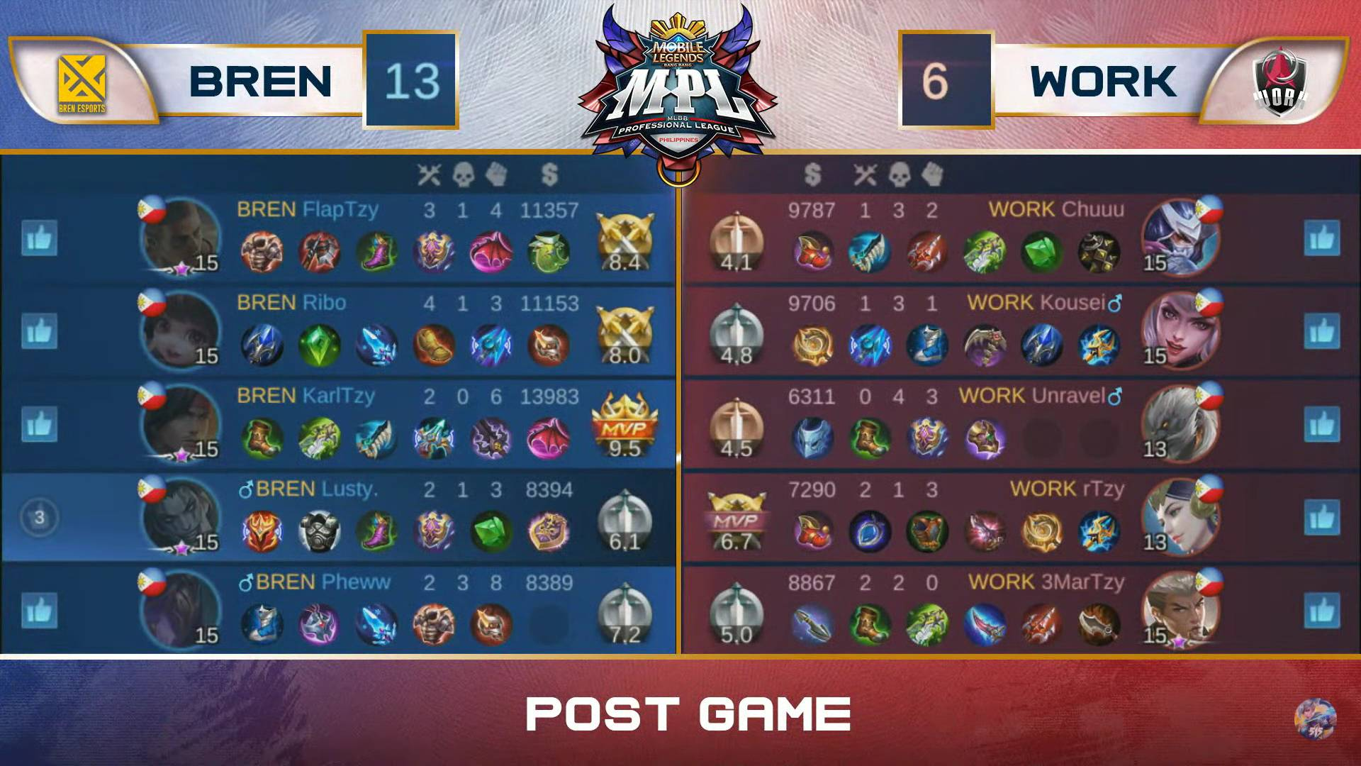 MPL-PH-Season-7-BREN-def-Work-Auster-Game-1 KarlTzy, BREN back in business, score first sweep in MPL-PH 7 vs Work Auster ESports Mobile Legends MPL-PH News  - philippine sports news