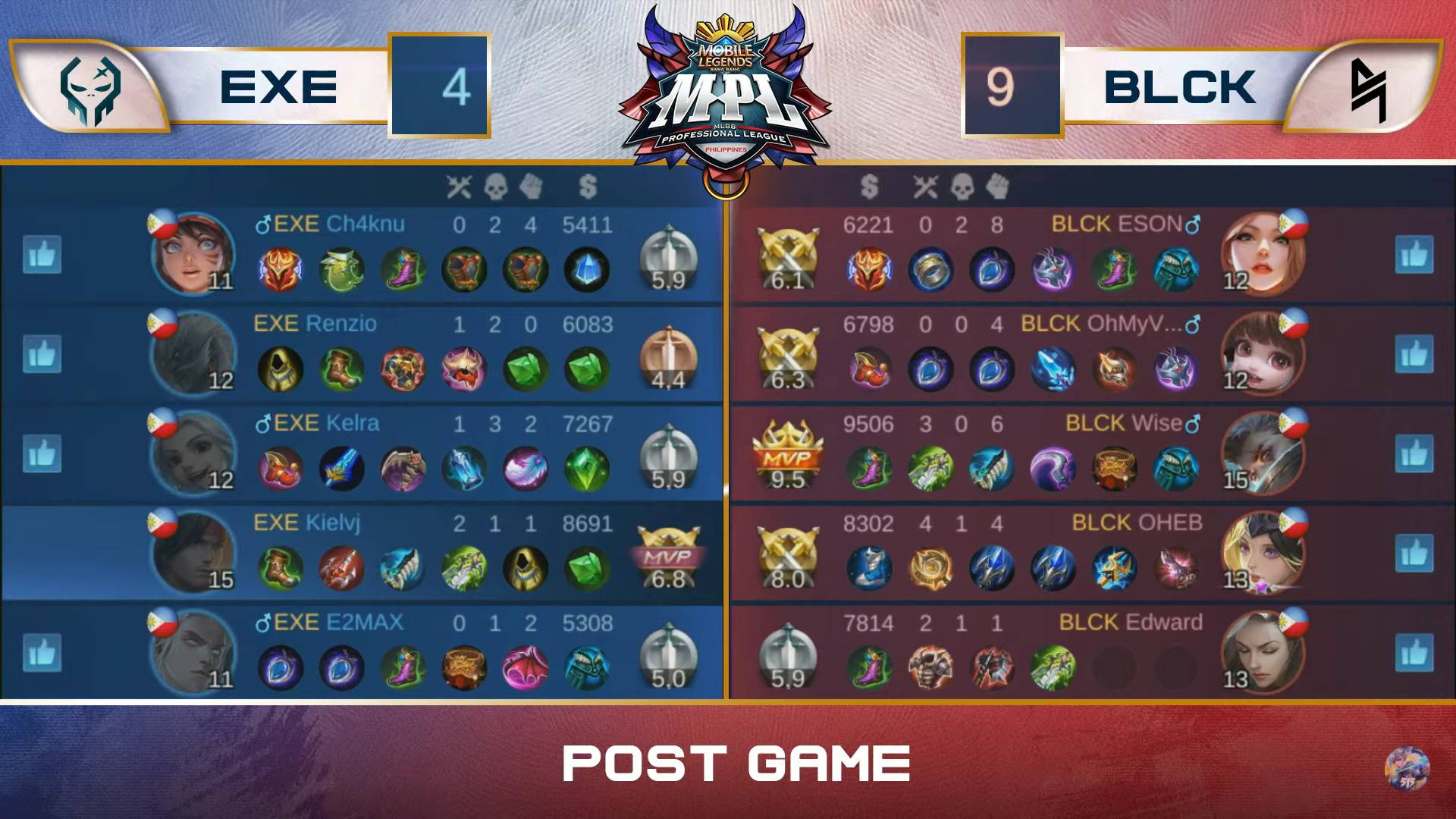 MPL-PH-Season-7-Blacklist-def-Execration-Game-1 Wise wipes out Execration in decider as Blacklist bounces back in MPL PH ESports Mobile Legends MPL-PH News  - philippine sports news