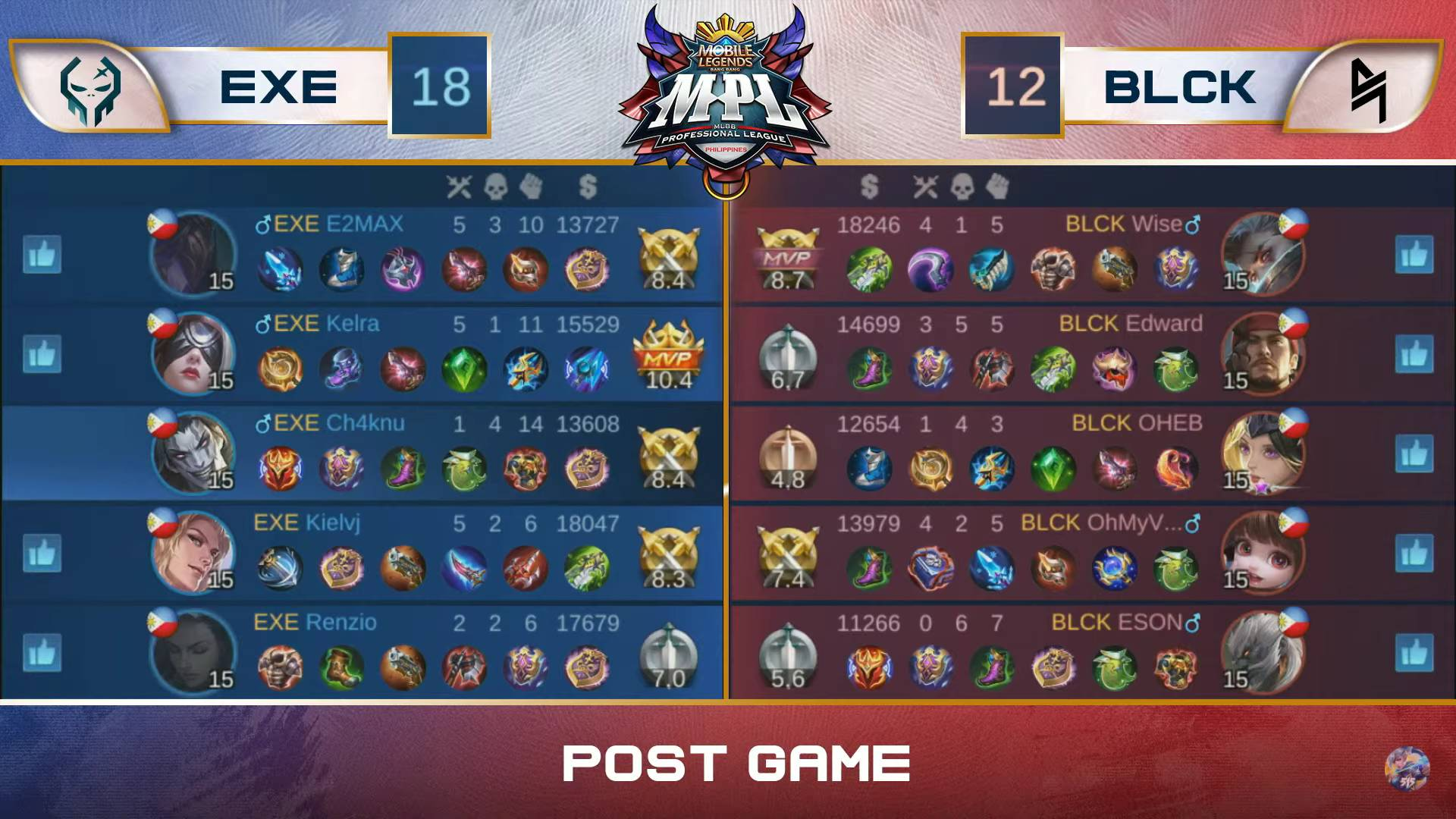 MPL-PH-Season-7-Blacklist-def-Execration-Game-2 Wise wipes out Execration in decider as Blacklist bounces back in MPL PH ESports Mobile Legends MPL-PH News  - philippine sports news