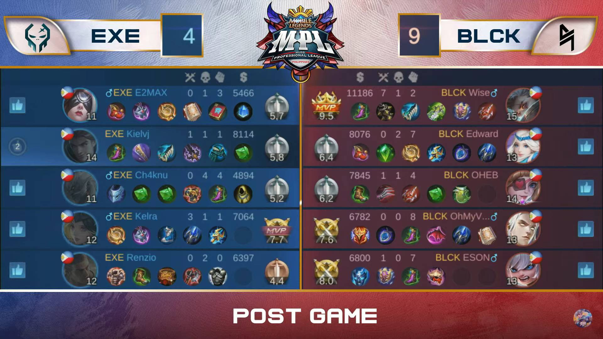 MPL-PH-Season-7-Blacklist-def-Execration-Game-3 Wise wipes out Execration in decider as Blacklist bounces back in MPL PH ESports Mobile Legends MPL-PH News  - philippine sports news