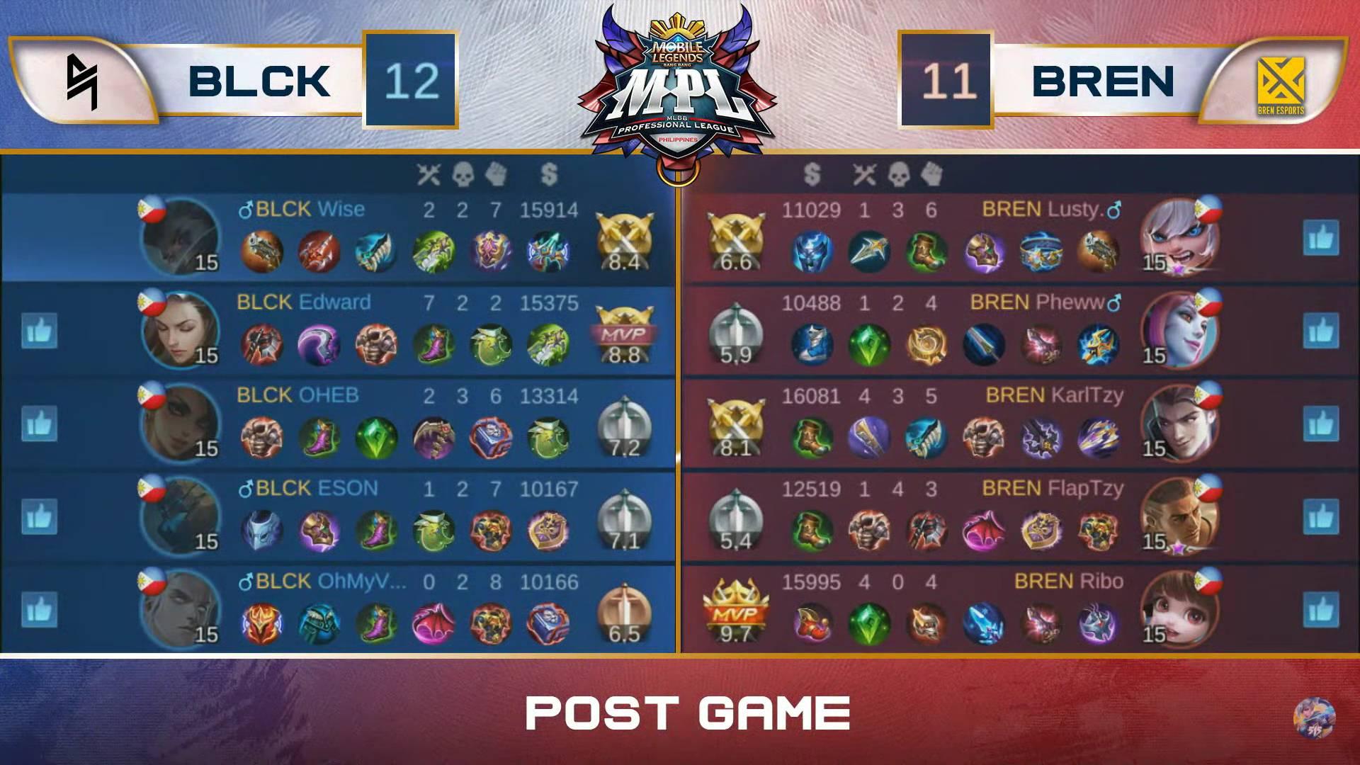 MPL-PH-Season-7-Bren-def-Blacklist-Game-2 Lusty clutch knock-up triggers Bren's statement comeback vs Blacklist in MPL PH ESports Mobile Legends MPL-PH News  - philippine sports news