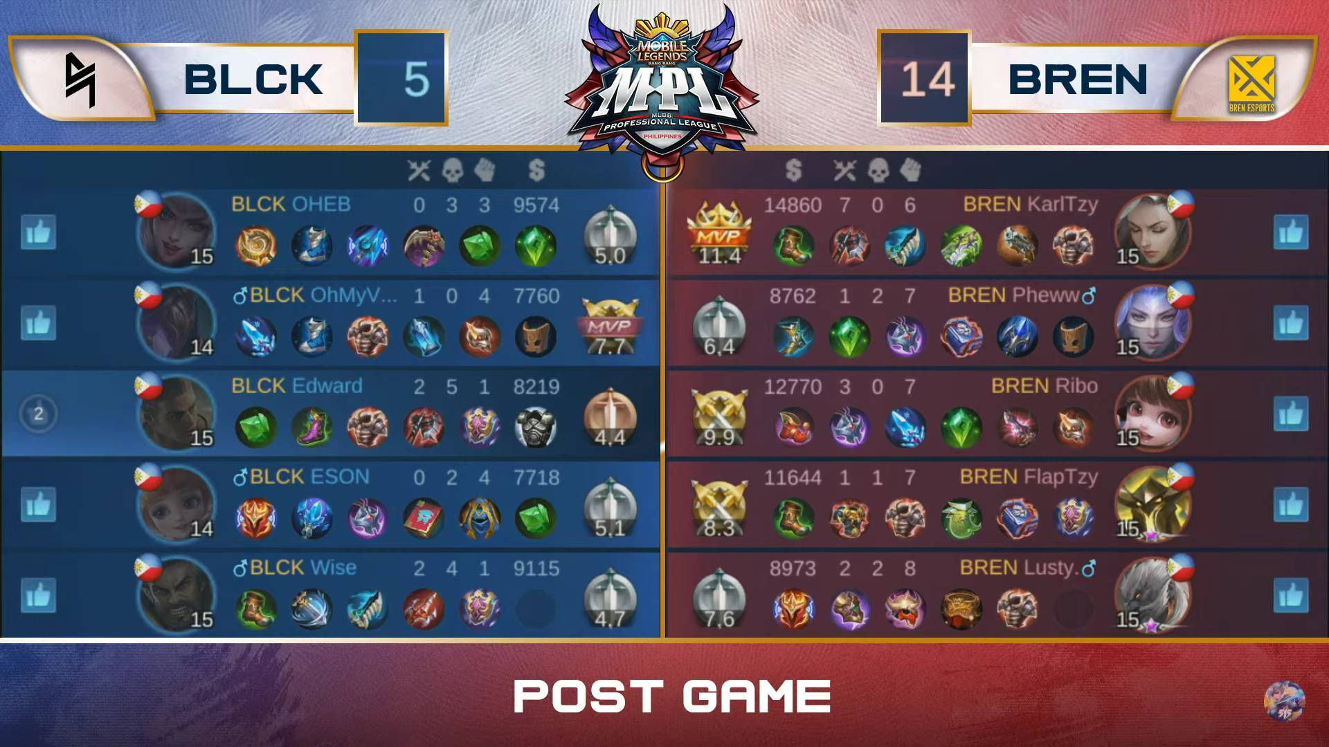 MPL-PH-Season-7-Bren-def-Blacklist-Game-3 Lusty clutch knock-up triggers Bren's statement comeback vs Blacklist in MPL PH ESports Mobile Legends MPL-PH News  - philippine sports news