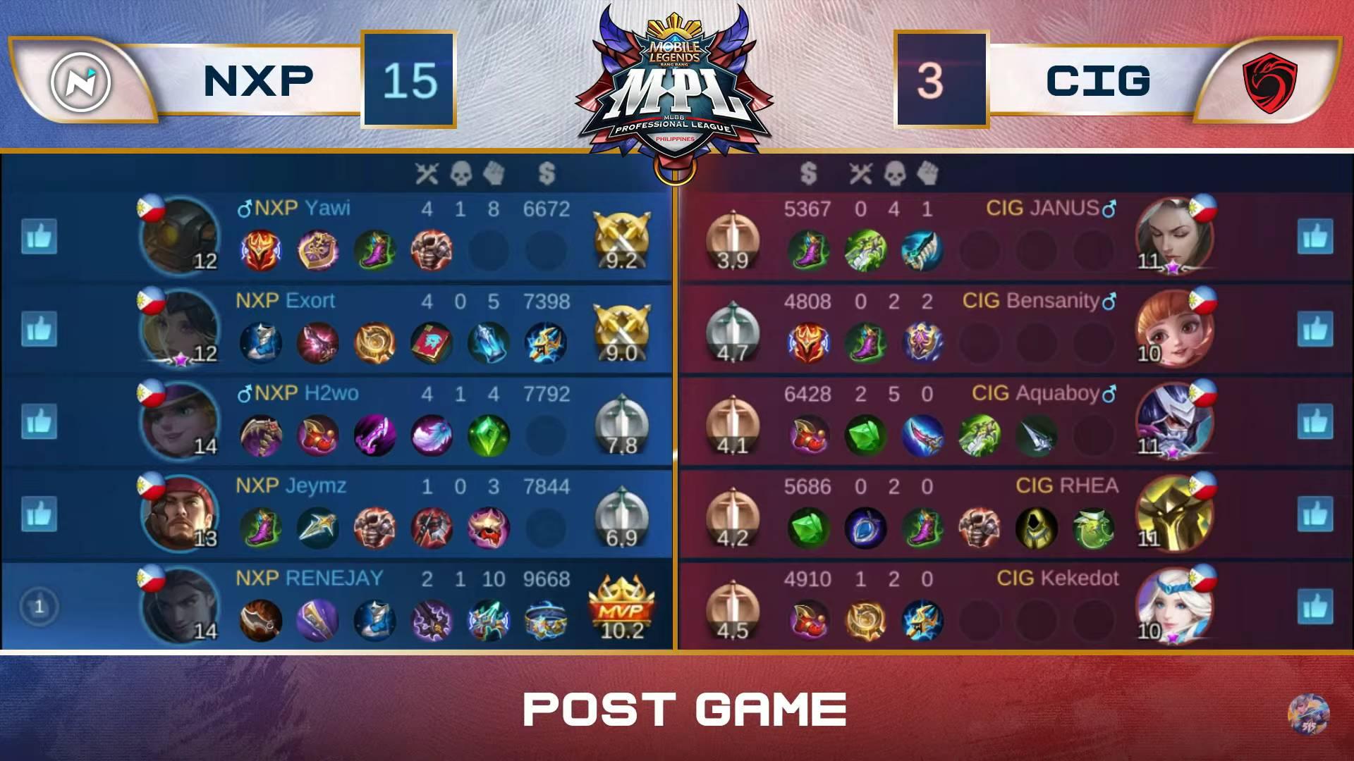 MPL-PH-Season-7-NXP-def-Cignal-Game-1 Nexplay arrests four-game slide, keeps Cignal grasping in MPL-PH ESports Mobile Legends MPL-PH News  - philippine sports news