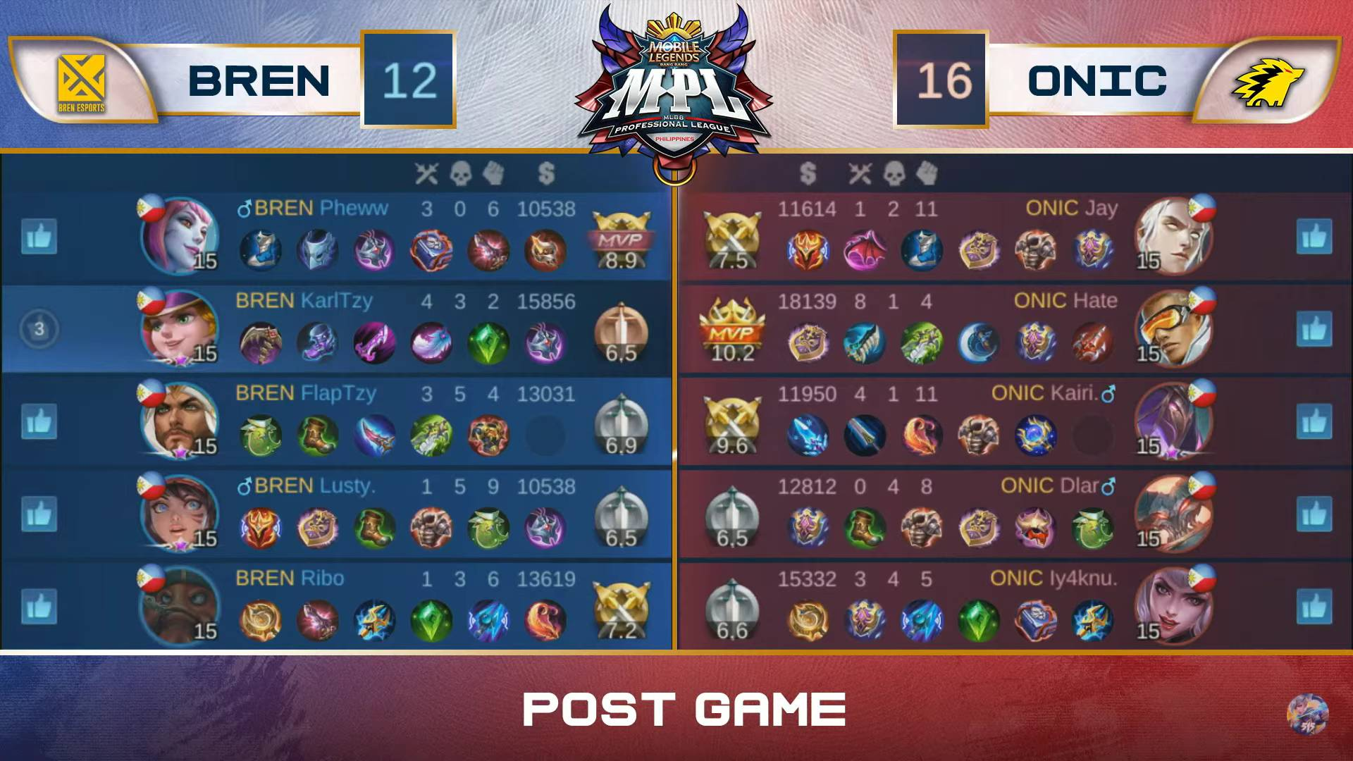 MPL-PH-Season-7-ONIC-def-BREN-Game-One Dlar not to be denied as ONIC continues mastery over BREN in MPL-PH ESports Mobile Legends MPL-PH News  - philippine sports news
