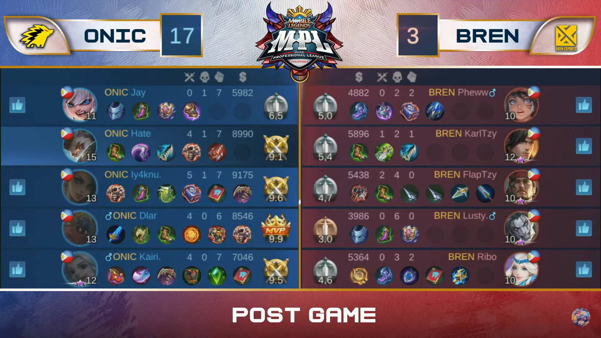 MPL-PH-Season-7-ONIC-def-BREN-Game-Two Dlar not to be denied as ONIC continues mastery over BREN in MPL-PH ESports Mobile Legends MPL-PH News  - philippine sports news