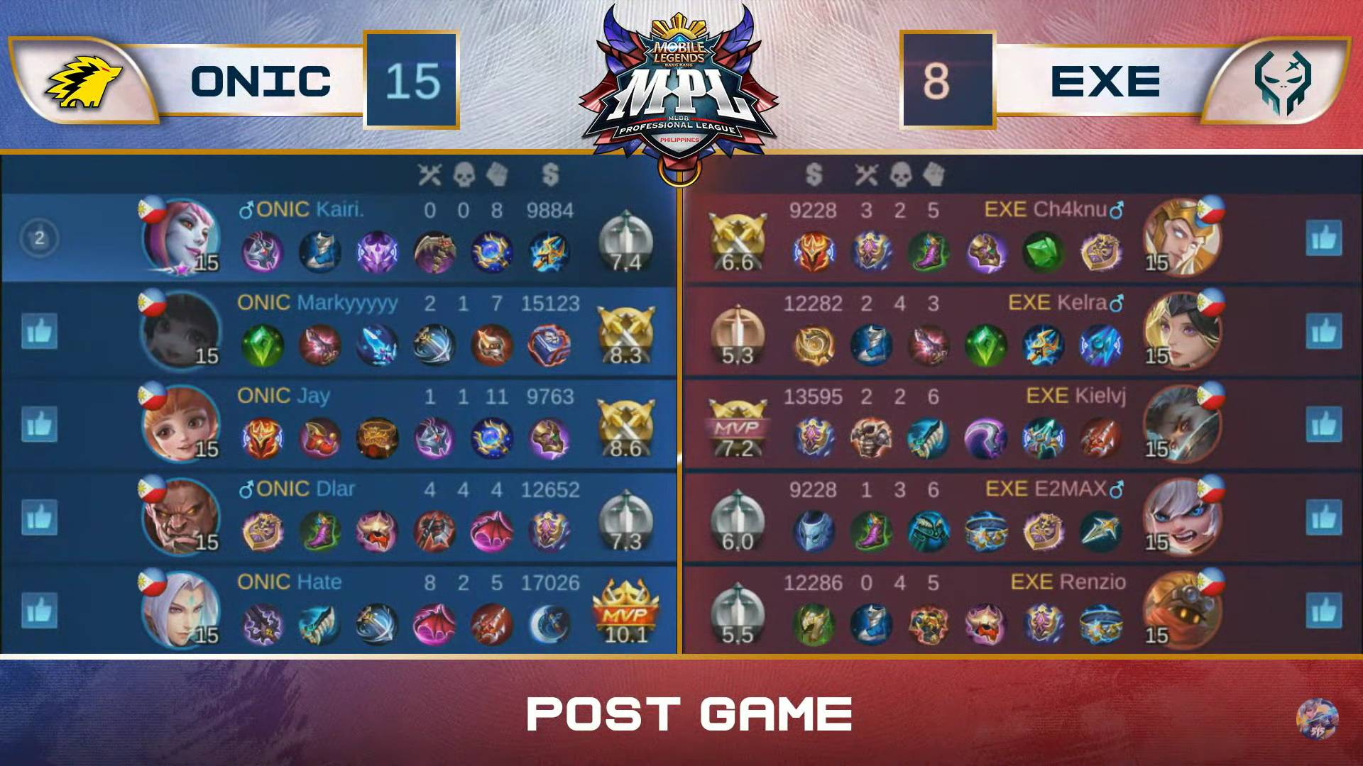 MPL-PH-Season-7-ONIC-def-Execration-Game-1 Hate deals Execration heartbreak as ONIC rises to third in MPL PH ESports Mobile Legends MPL-PH News  - philippine sports news