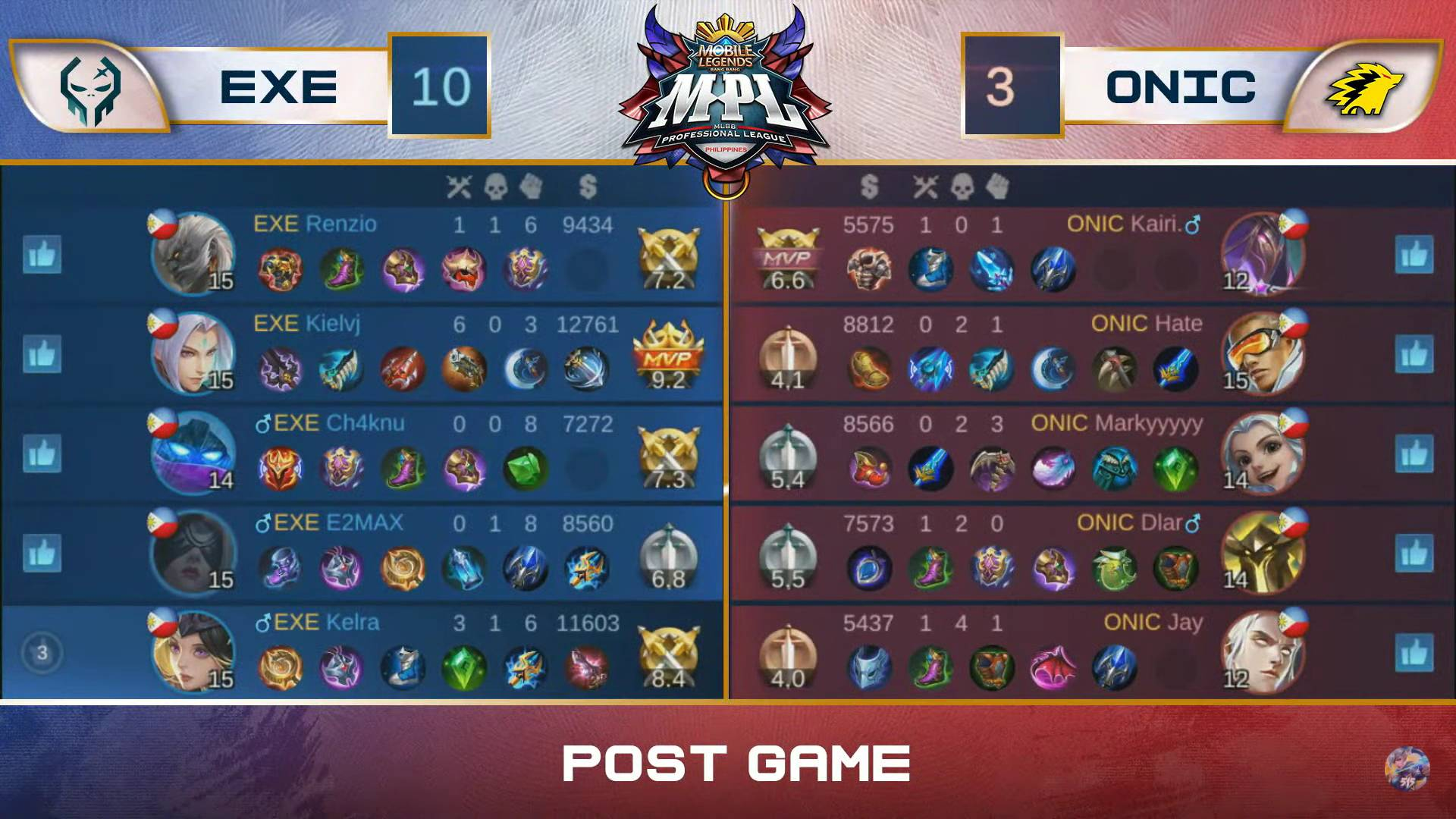 MPL-PH-Season-7-ONIC-def-Execration-Game-2 Hate deals Execration heartbreak as ONIC rises to third in MPL PH ESports Mobile Legends MPL-PH News  - philippine sports news