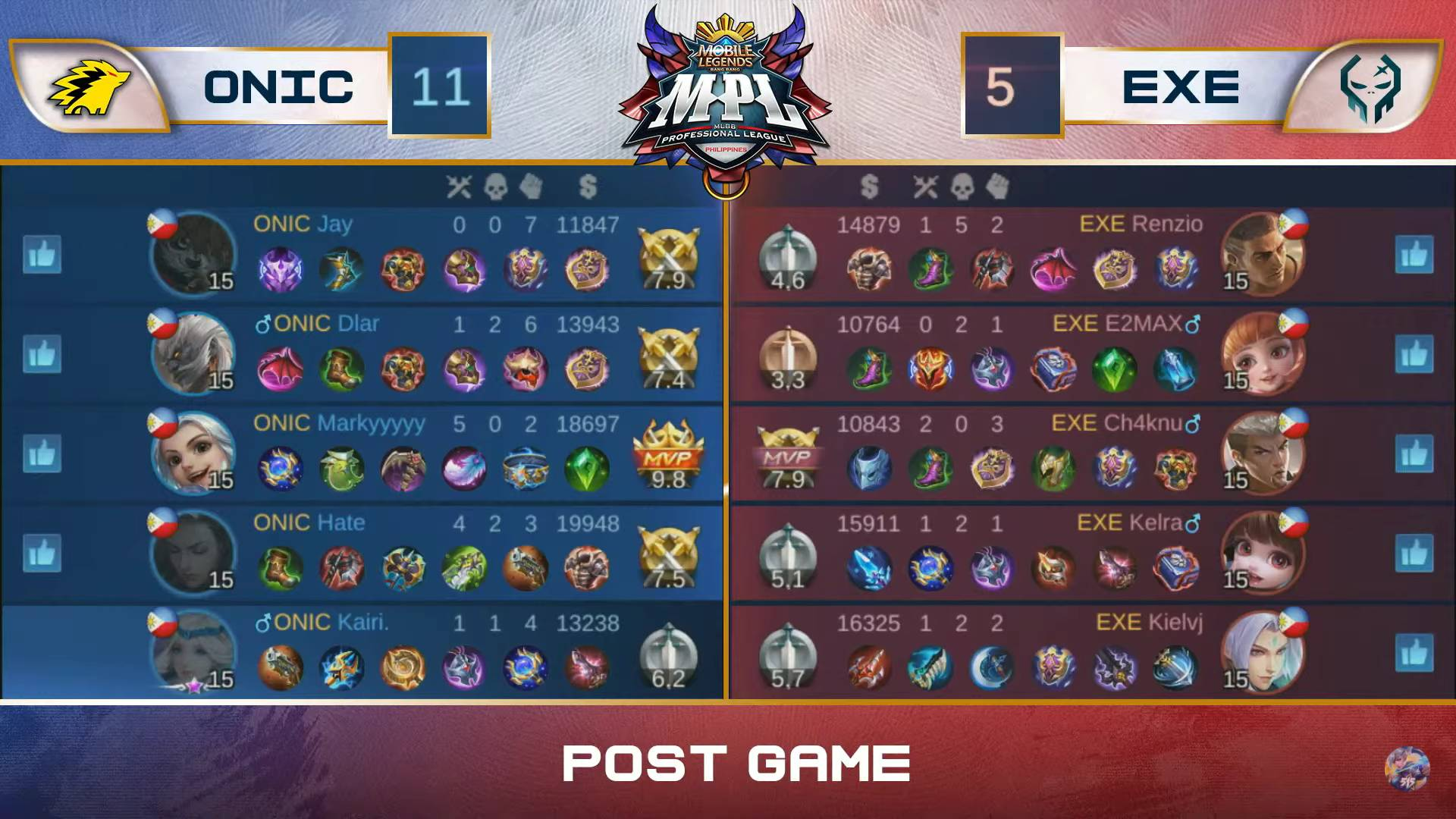 MPL-PH-Season-7-ONIC-def-Execration-Game-3 Hate deals Execration heartbreak as ONIC rises to third in MPL PH ESports Mobile Legends MPL-PH News  - philippine sports news