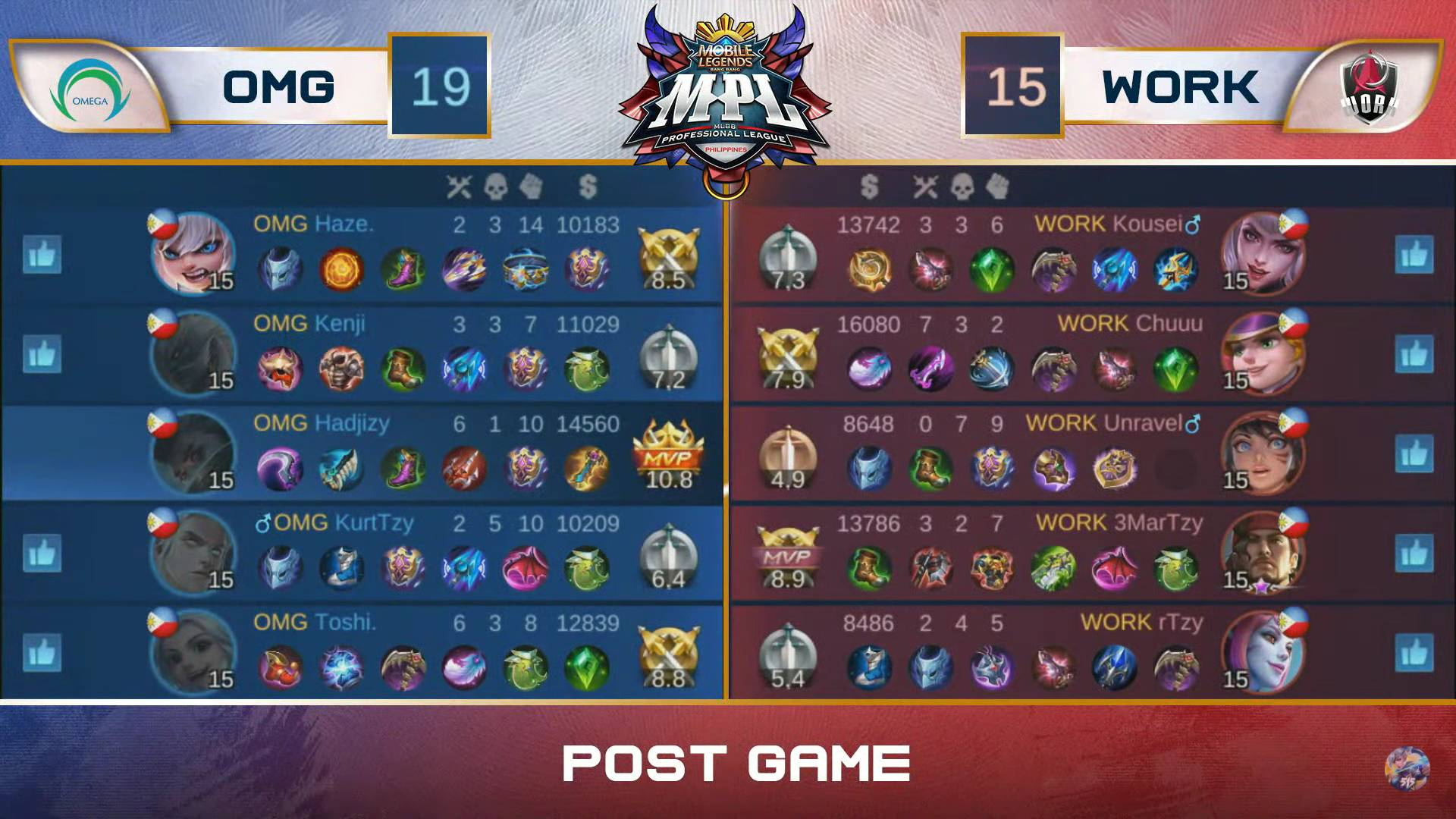 MPL-PH-Season-7-Omega-def-Work-Auster-Game-1 Haze, KurtTzy resurrect in time as Smart Omega sweeps Work Auster in MPL PH ESports Mobile Legends MPL-PH News  - philippine sports news