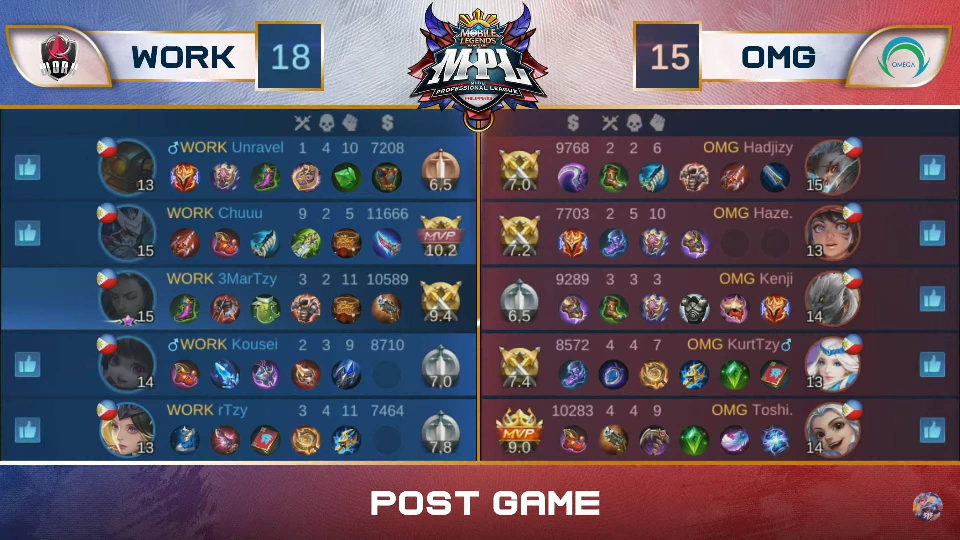 MPL-PH-Season-7-Omega-def-Work-Auster-Game-2 Haze, KurtTzy resurrect in time as Smart Omega sweeps Work Auster in MPL PH ESports Mobile Legends MPL-PH News  - philippine sports news