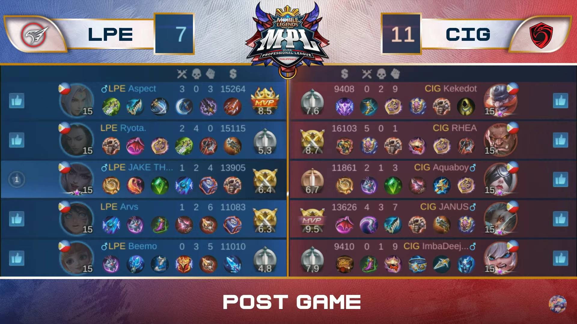 MPL-PH-Season-7-Playbook-def-Cignal-Game-One Playbook sends Cignal to brink of elimination in MPL PH ESports Mobile Legends MPL-PH News  - philippine sports news