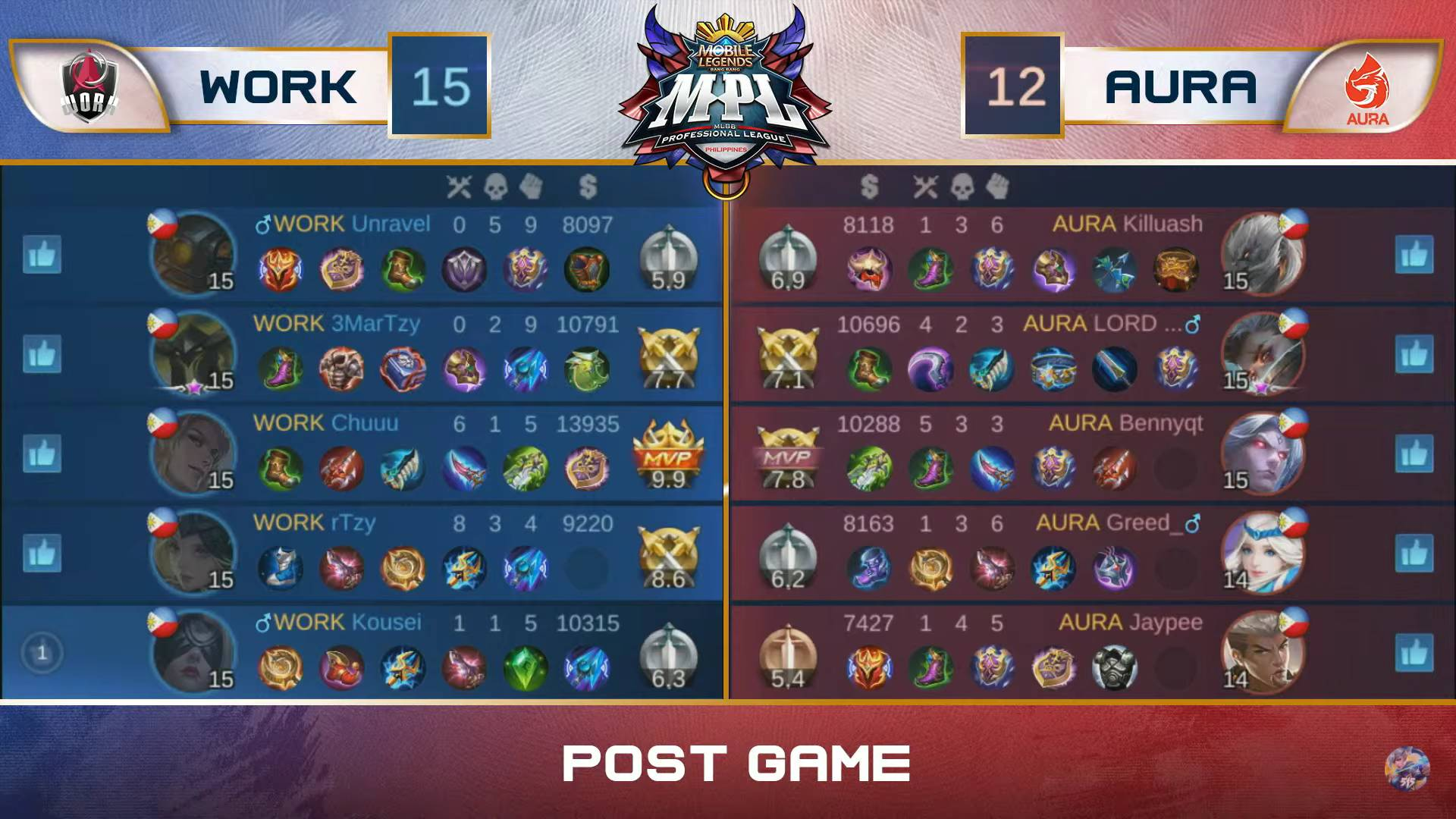 MPL-PH-Season-7-Work-Auster-def-Aura-Game-Two Work Auster exacts vengeance on Aura PH in MPL-PH ESports Mobile Legends MPL-PH  - philippine sports news