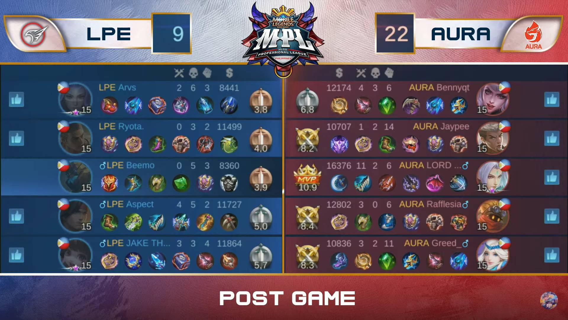 MPL-PH-7-Aura-def-Playbook-Game-1 Bennyqt's Alice powers Aura PH's sweep of Playbook in MPL PH ESports Mobile Legends MPL-PH News  - philippine sports news