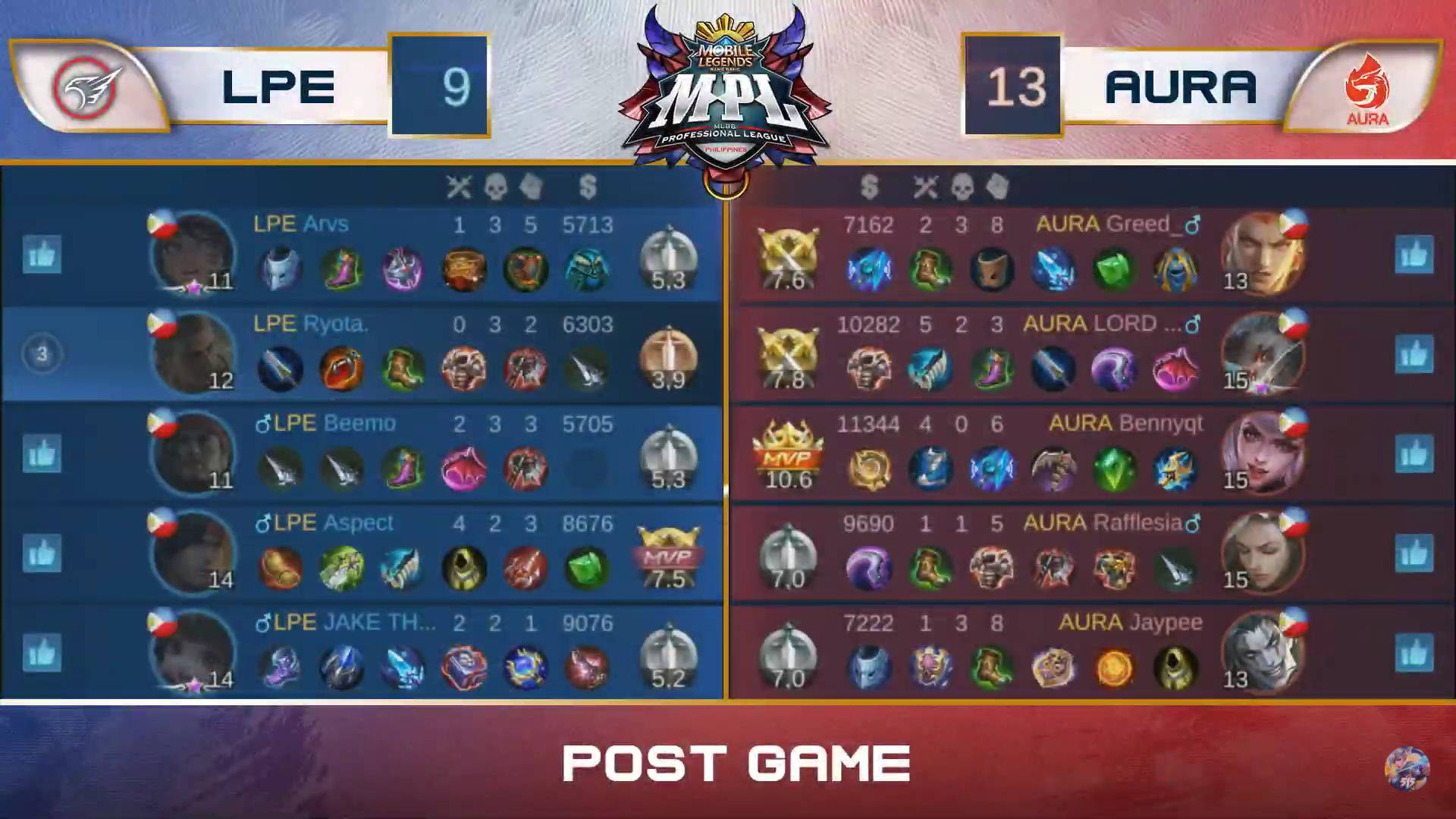 MPL-PH-7-Aura-def-Playbook-Game-2 Bennyqt's Alice powers Aura PH's sweep of Playbook in MPL PH ESports Mobile Legends MPL-PH News  - philippine sports news