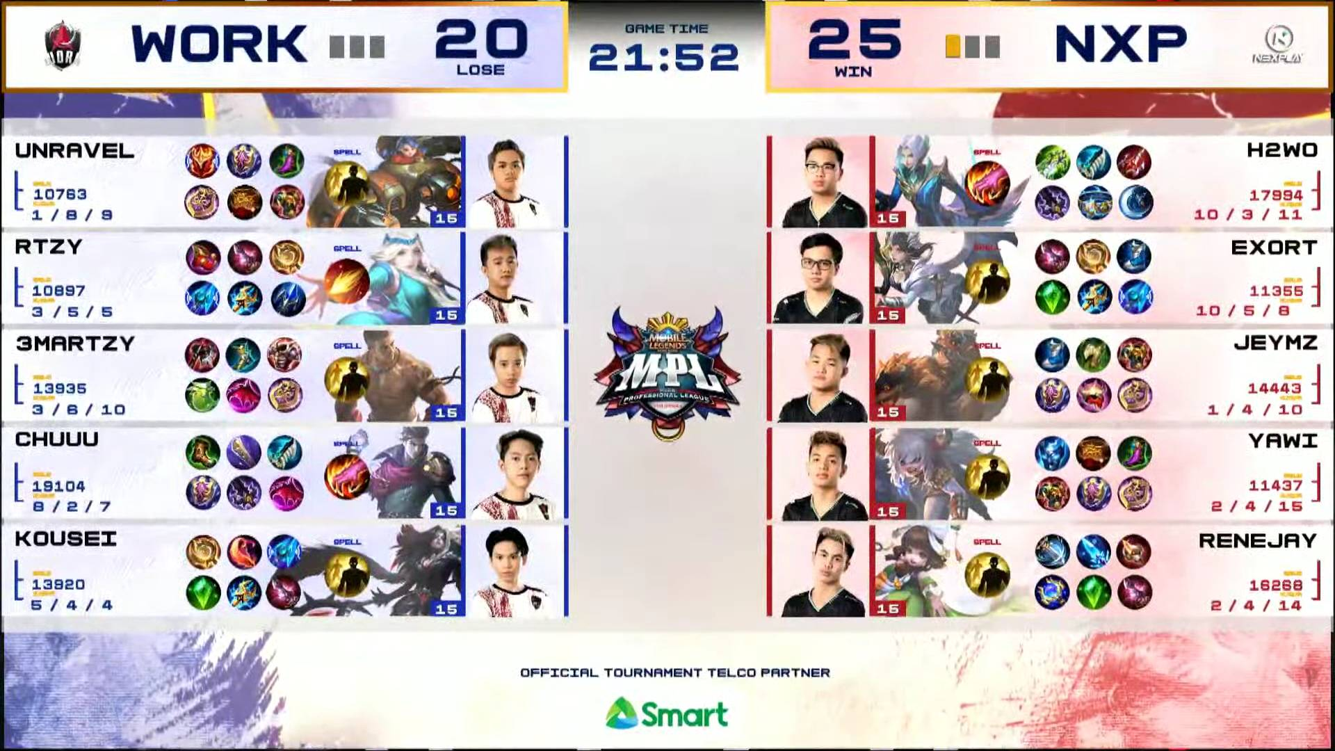 MPL-PH-7-Work-Auster-def-NXP-Game-1 Kousei's Esmeralda takes charge in clincher as Work Auster boots out Nexplay in MPL ESports Mobile Legends MPL-PH News  - philippine sports news