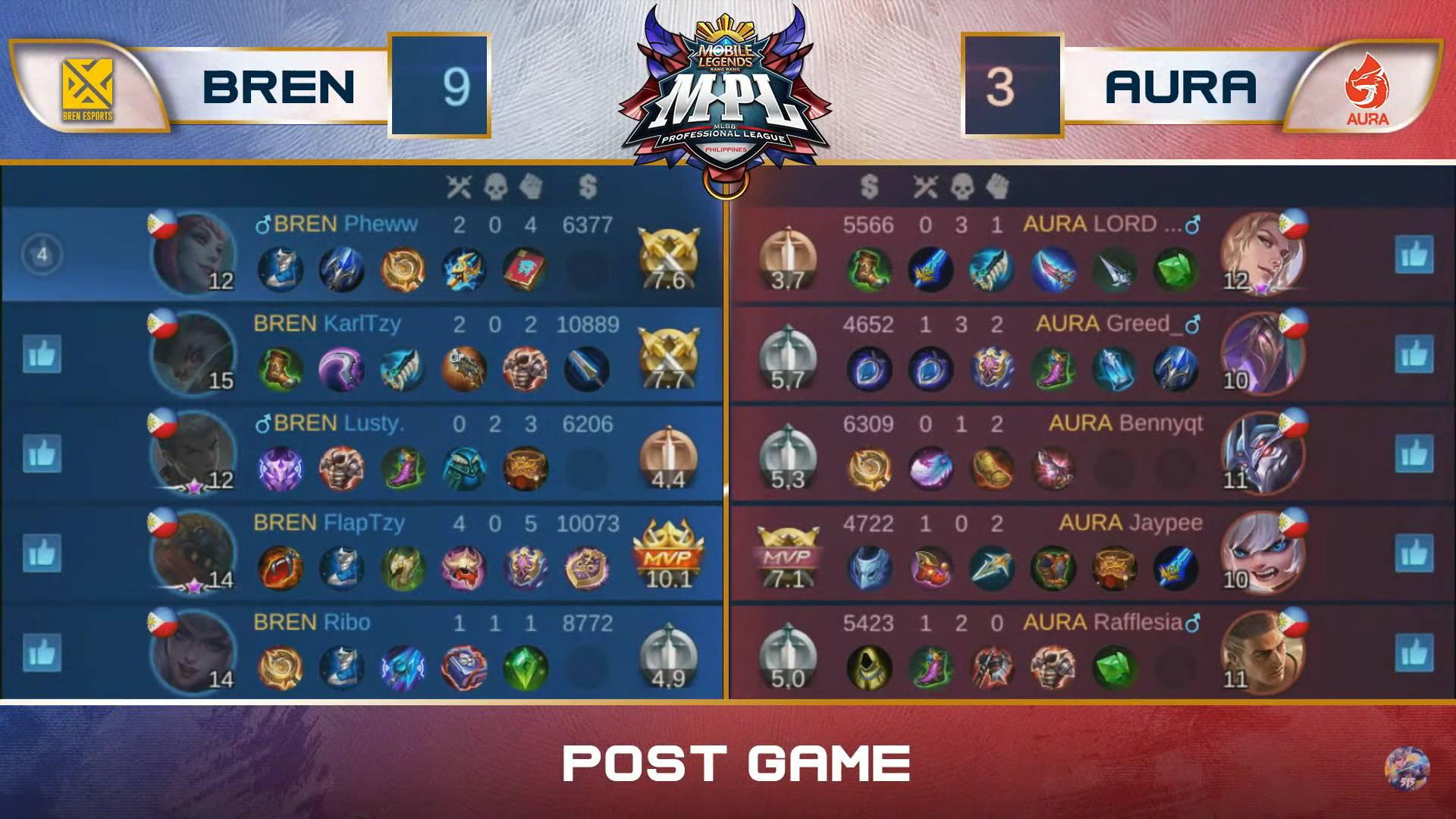 MPL-PH-Season-7-Aura-def-Bren-Game-2 Bennyqt takes over late vs Bren as Aura gains share of MPL PH lead ESports Mobile Legends MPL-PH News  - philippine sports news