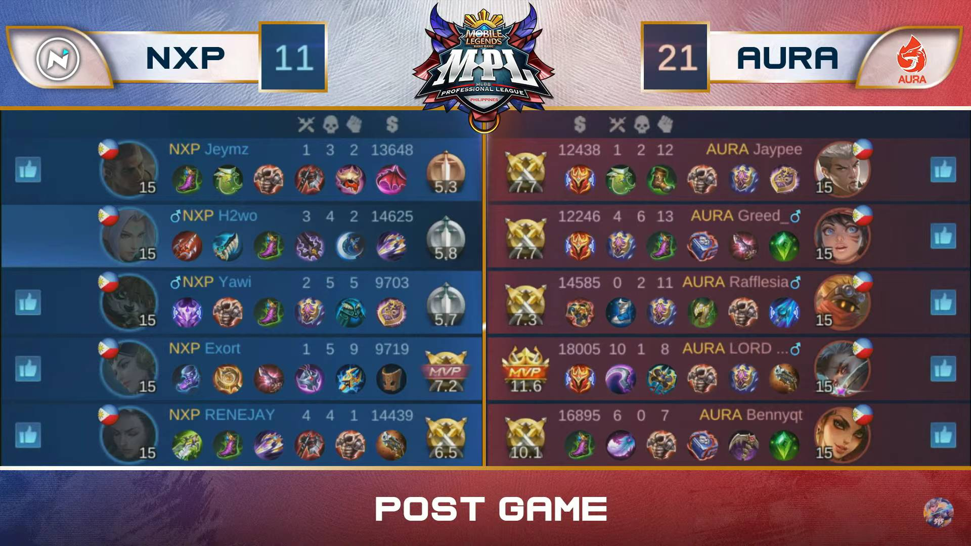 MPL-PH-Season-7-Aura-def-Nexplay-Game-1 Aura PH dispatches NXP, take top spot in MPL PH A ESports Mobile Legends MPL-PH News  - philippine sports news