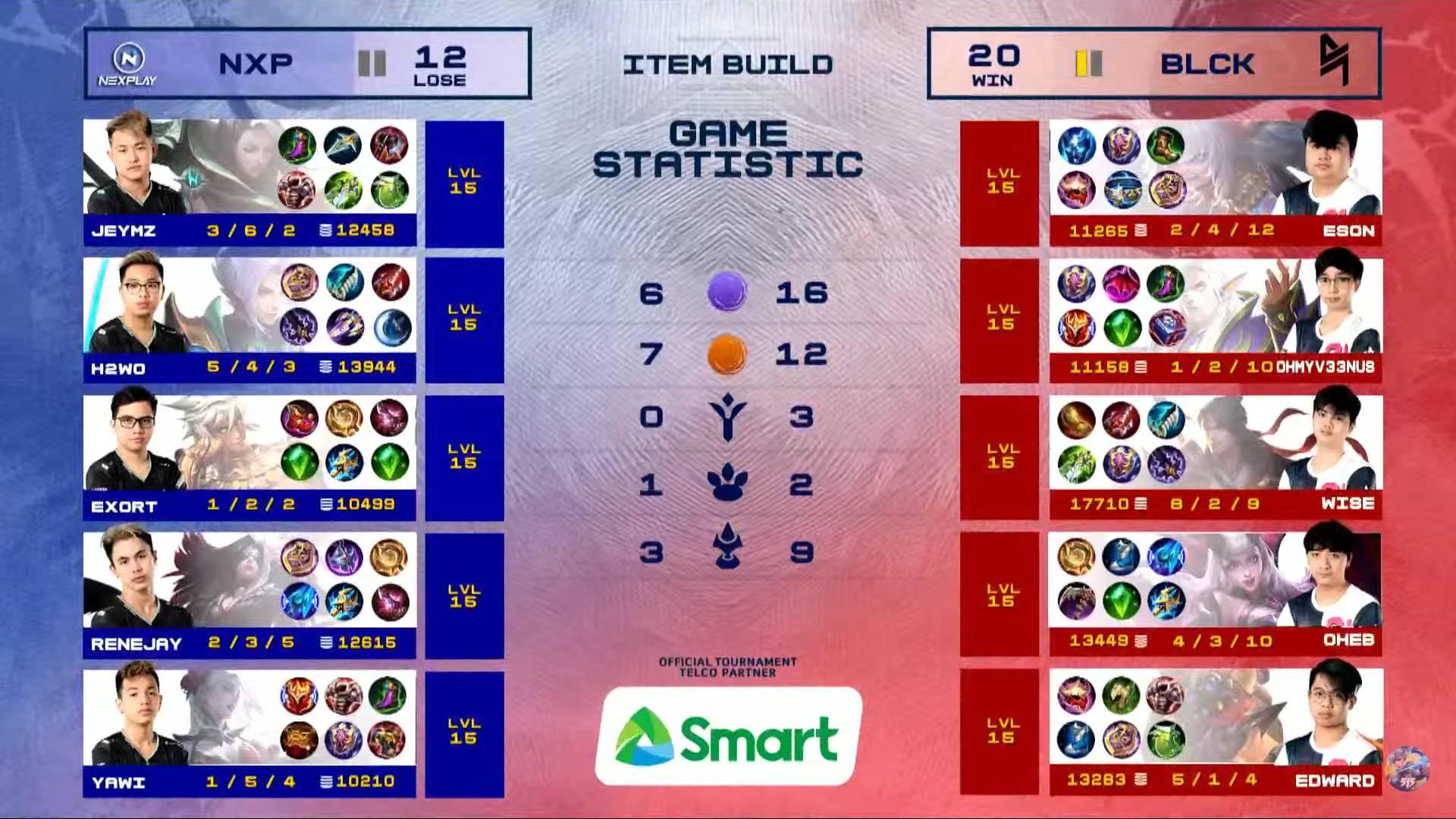 MPL-PH-Season-7-Blacklist-def-Nexplay-Game-One Blacklist survives Renejay-H2wo hijack, ends MPL PH elims at top spot ESports Mobile Legends MPL-PH News  - philippine sports news