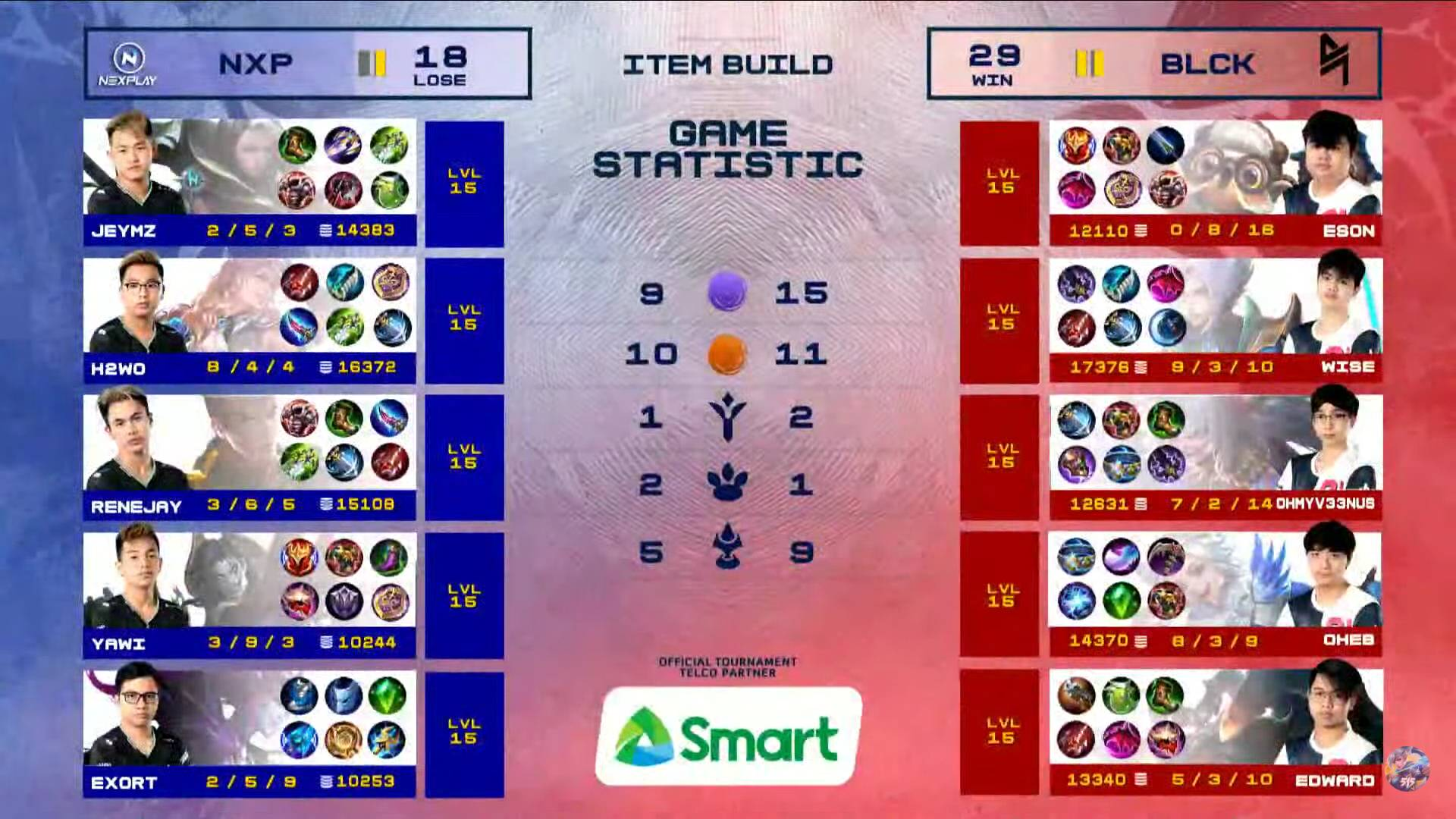 MPL-PH-Season-7-Blacklist-def-Nexplay-Game-Three Blacklist survives Renejay-H2wo hijack, ends MPL PH elims at top spot ESports Mobile Legends MPL-PH News  - philippine sports news